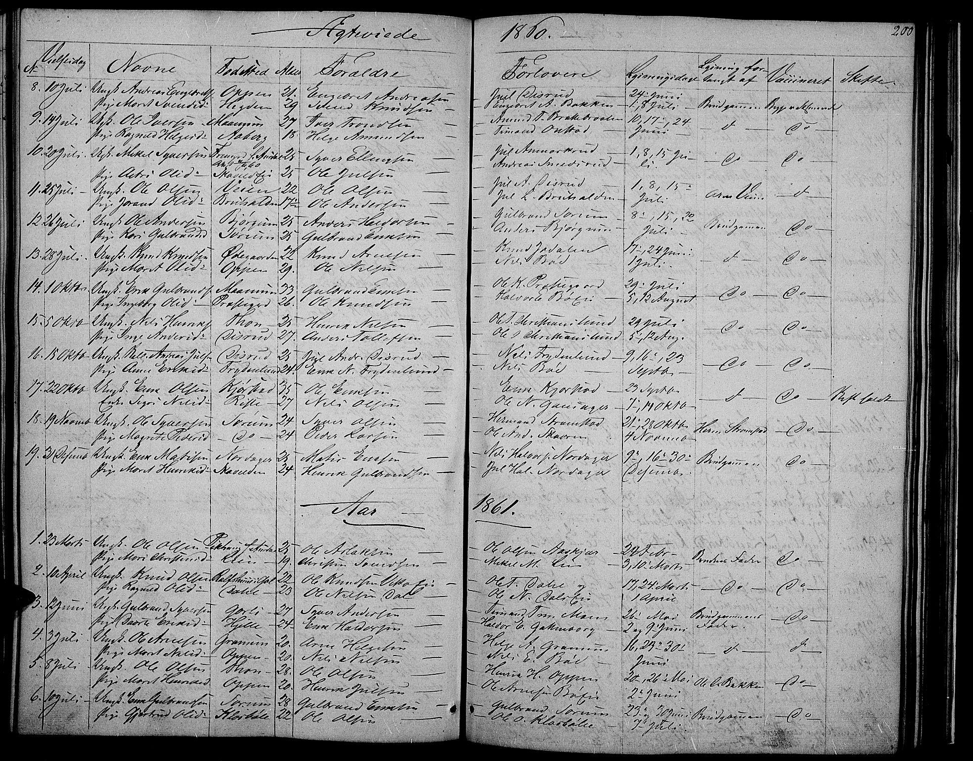 SAH, Nord-Aurdal prestekontor, Klokkerbok nr. 2, 1842-1877, s. 200