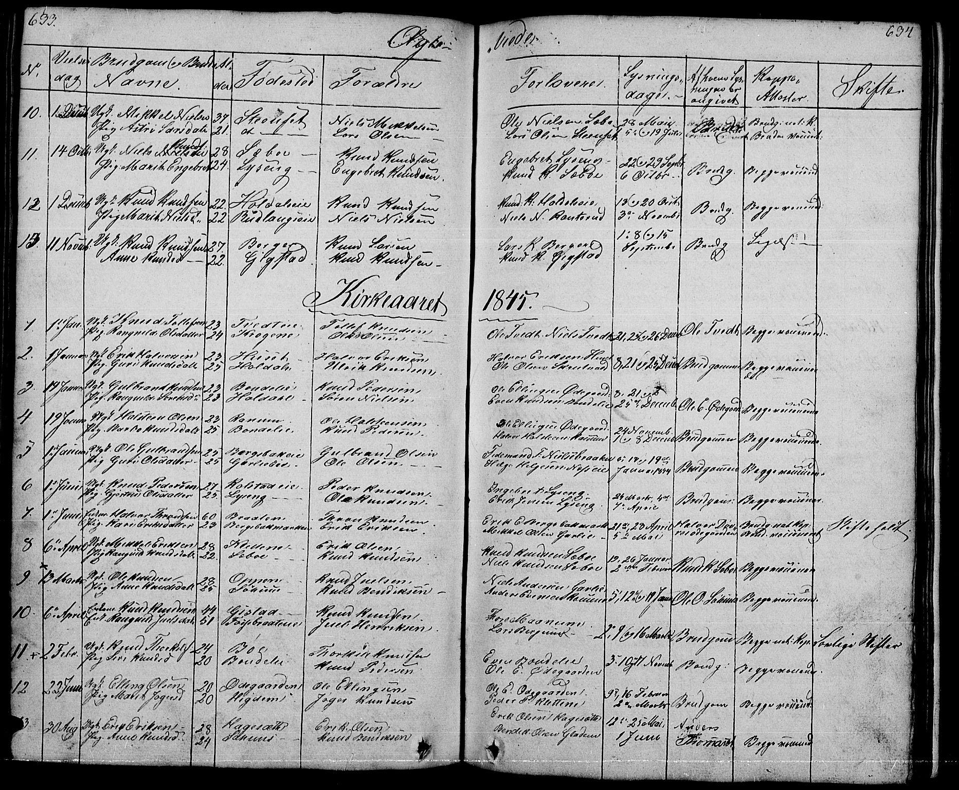 SAH, Nord-Aurdal prestekontor, Klokkerbok nr. 1, 1834-1887, s. 633-634