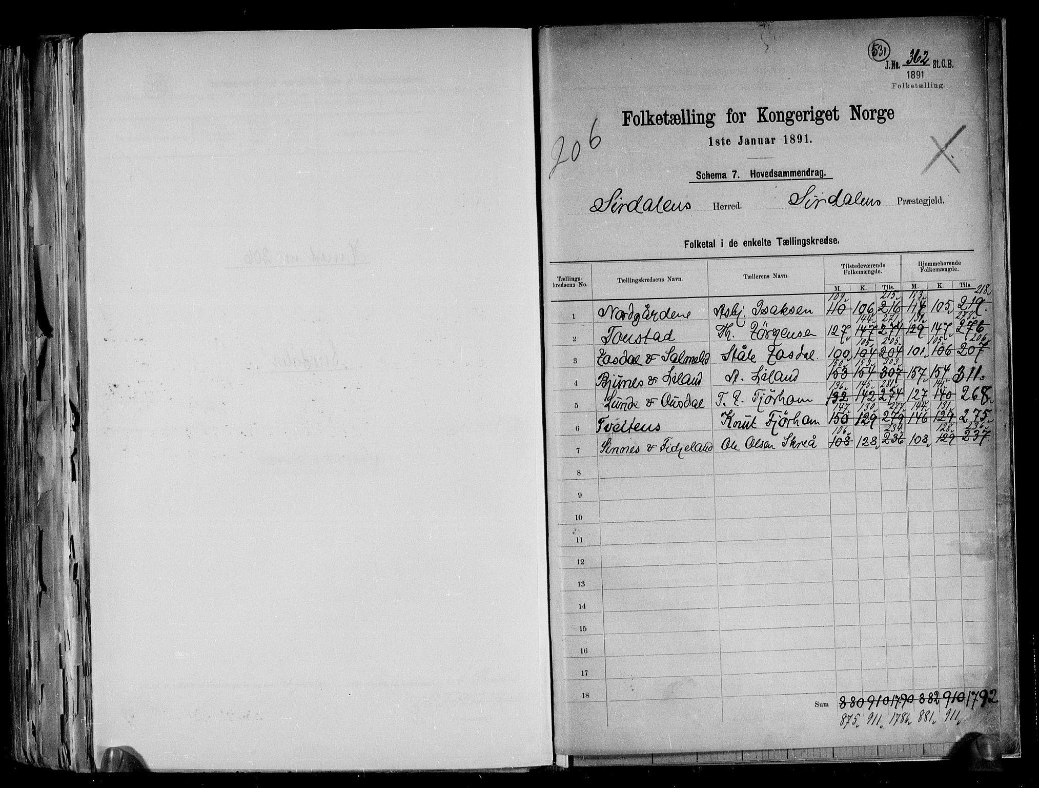 RA, Folketelling 1891 for 1046 Sirdal herred, 1891, s. 2