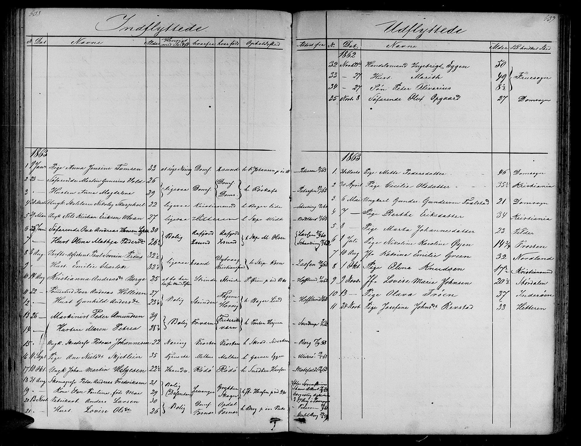 SAT, Ministerialprotokoller, klokkerbøker og fødselsregistre - Sør-Trøndelag, 604/L0219: Klokkerbok nr. 604C02, 1851-1869, s. 438-439