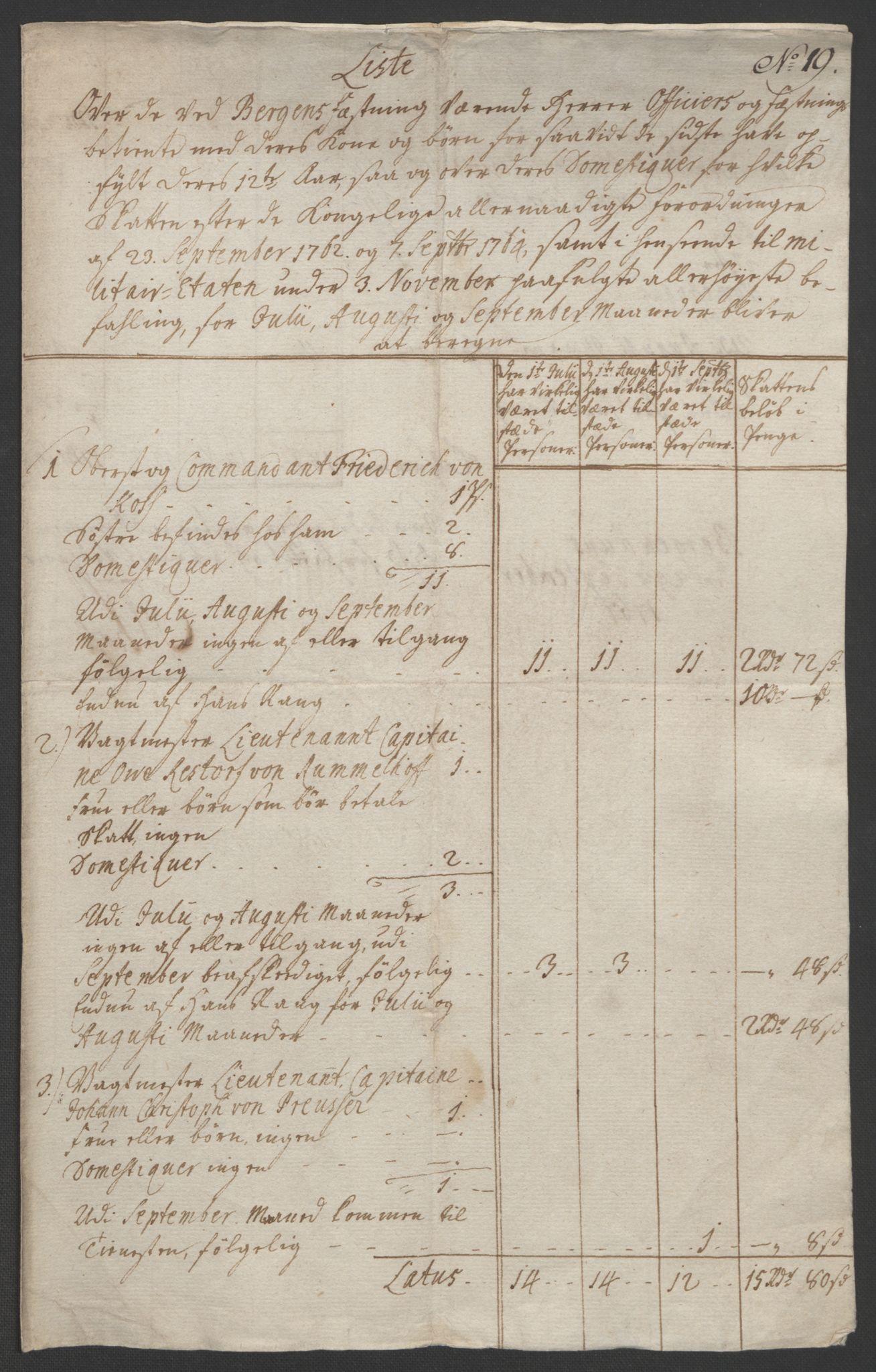 RA, Rentekammeret inntil 1814, Realistisk ordnet avdeling, Ol/L0015: [Gg 10]: Ekstraskatten, 23.09.1762. Stavanger by, Jæren og Dalane, Bergen, 1767, s. 3