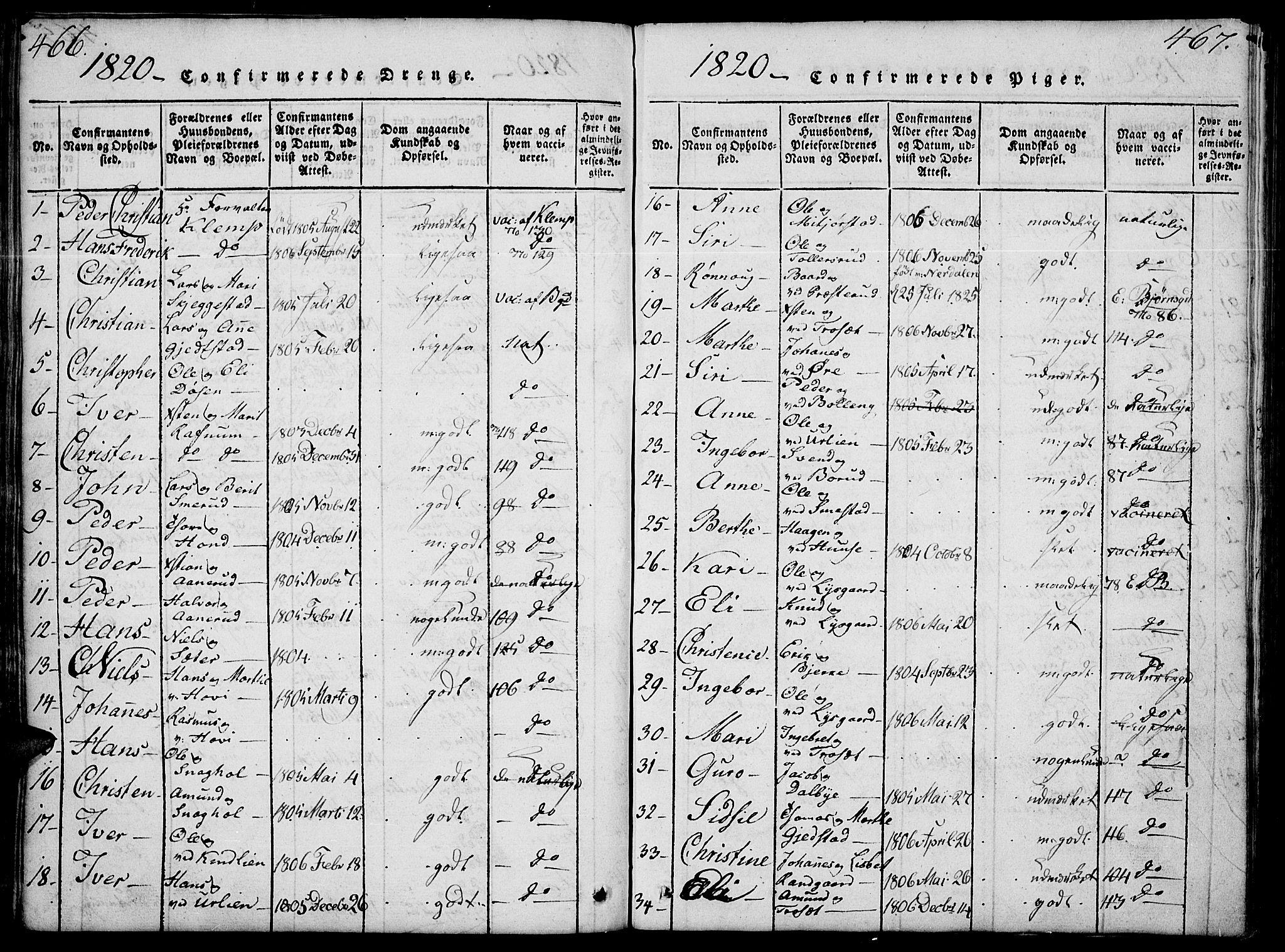 SAH, Fåberg prestekontor, Klokkerbok nr. 4, 1818-1837, s. 466-467