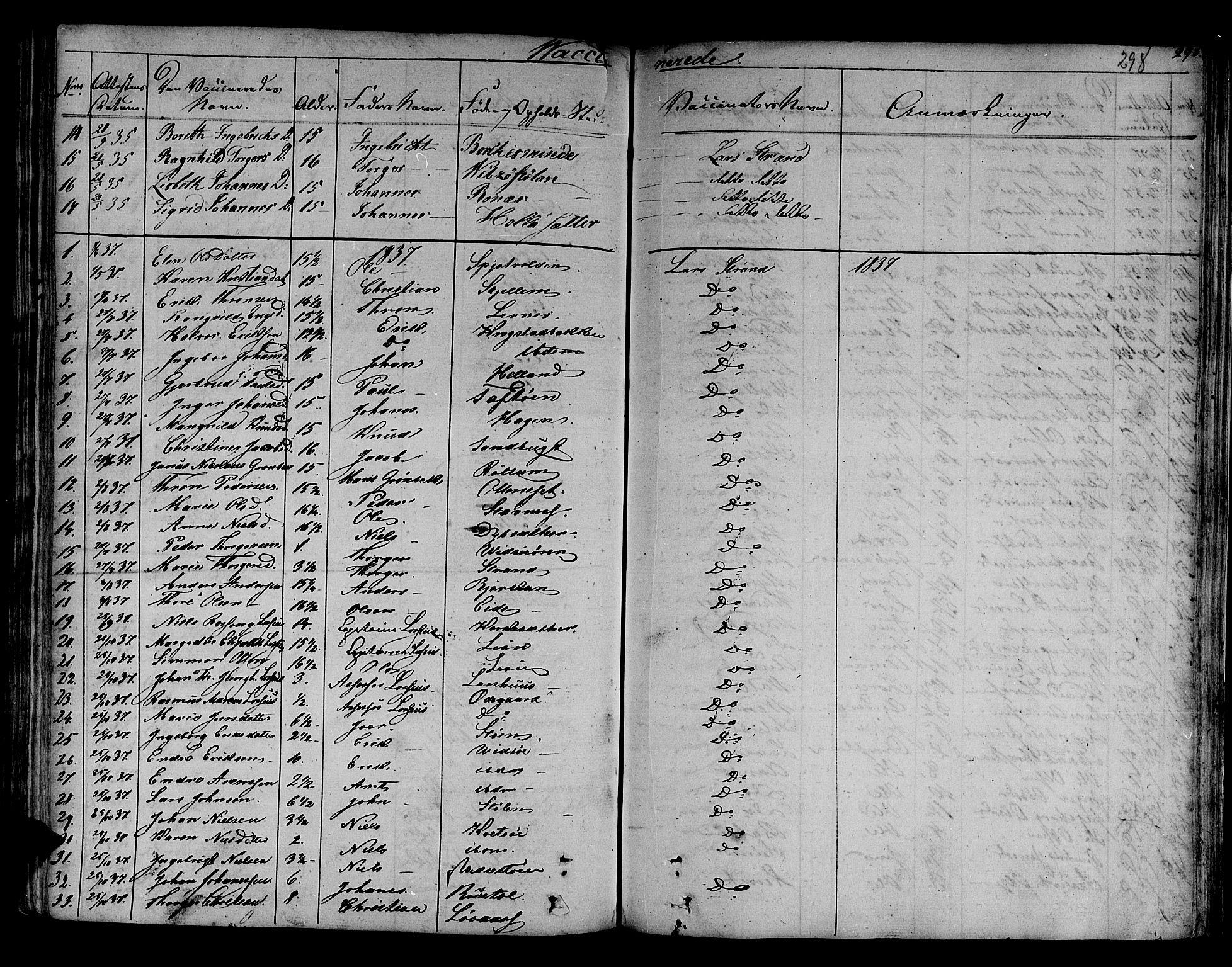 SAT, Ministerialprotokoller, klokkerbøker og fødselsregistre - Sør-Trøndelag, 630/L0492: Ministerialbok nr. 630A05, 1830-1840, s. 298