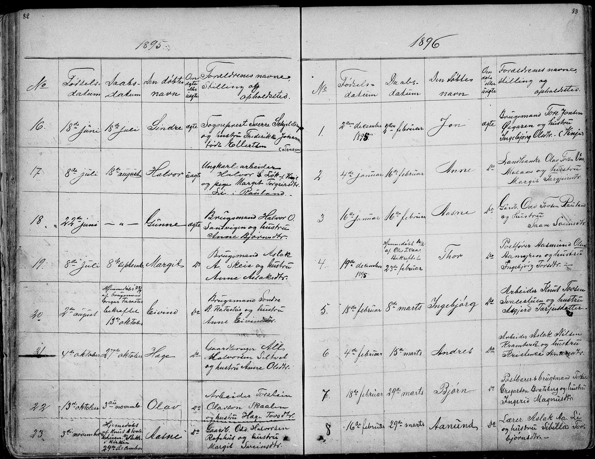 SAKO, Rauland kirkebøker, G/Ga/L0002: Klokkerbok nr. I 2, 1849-1935, s. 82-83