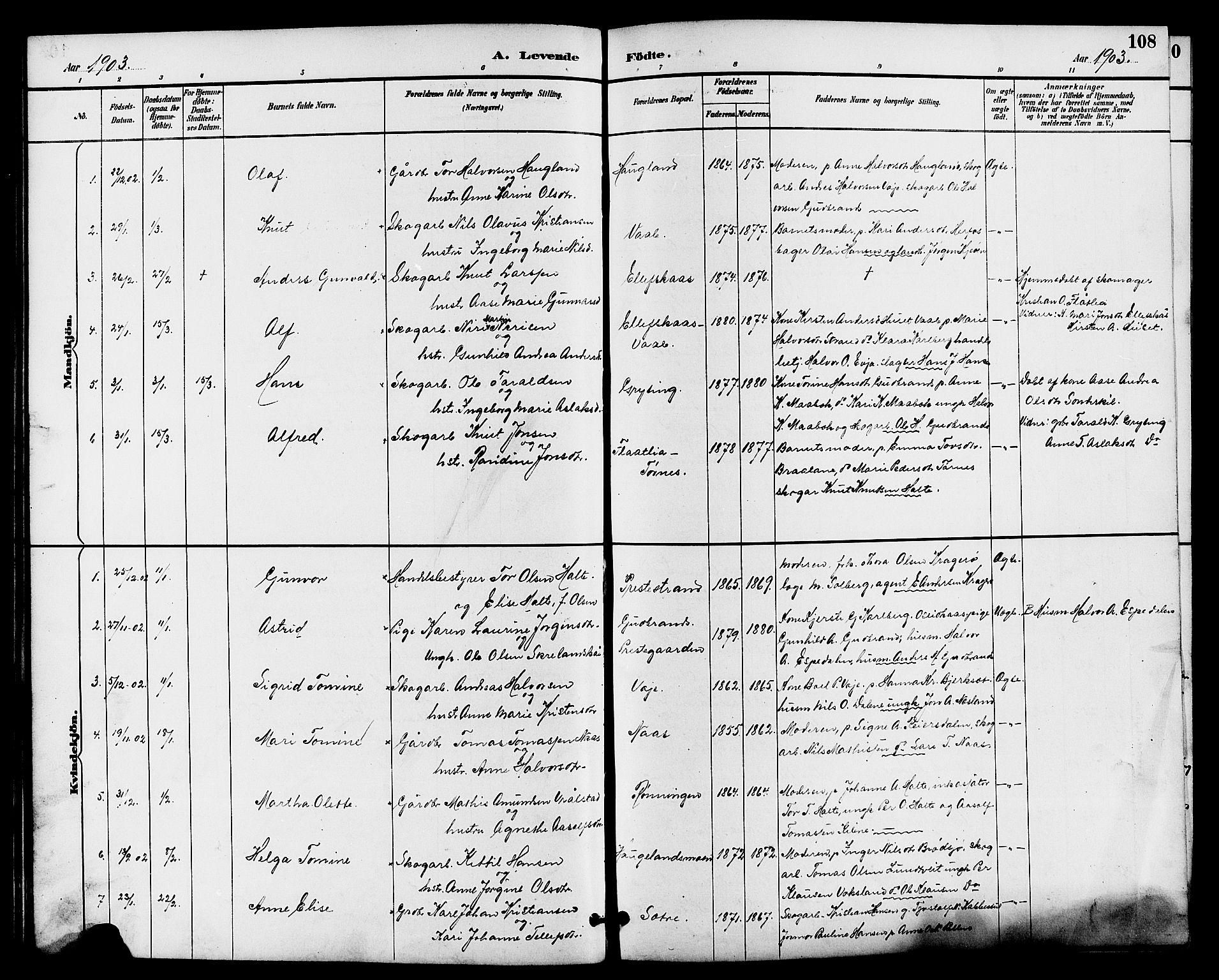 SAKO, Drangedal kirkebøker, G/Ga/L0003: Klokkerbok nr. I 3, 1887-1906, s. 108