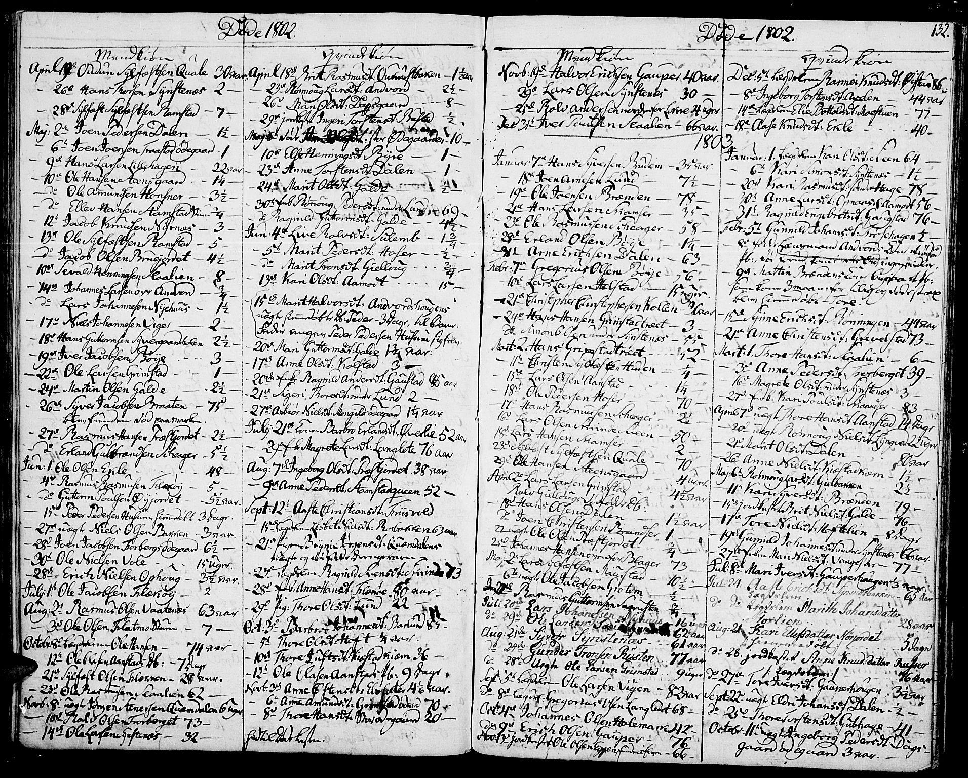 SAH, Lom prestekontor, K/L0003: Ministerialbok nr. 3, 1801-1825, s. 132