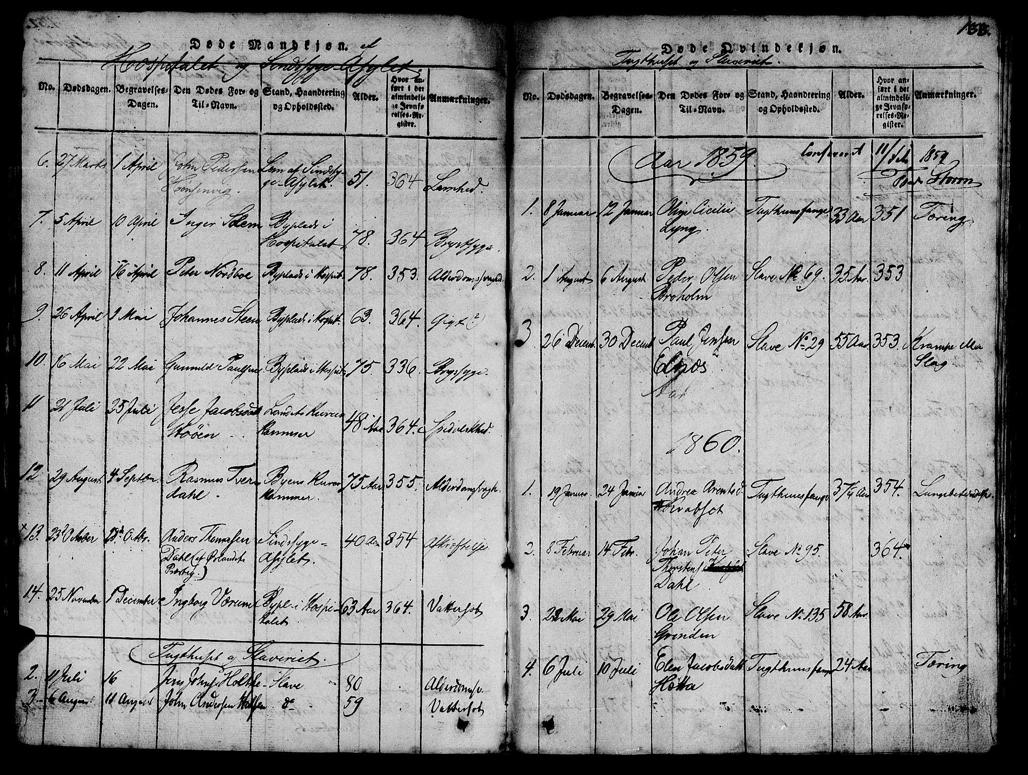 SAT, Ministerialprotokoller, klokkerbøker og fødselsregistre - Sør-Trøndelag, 623/L0478: Klokkerbok nr. 623C01, 1815-1873, s. 133