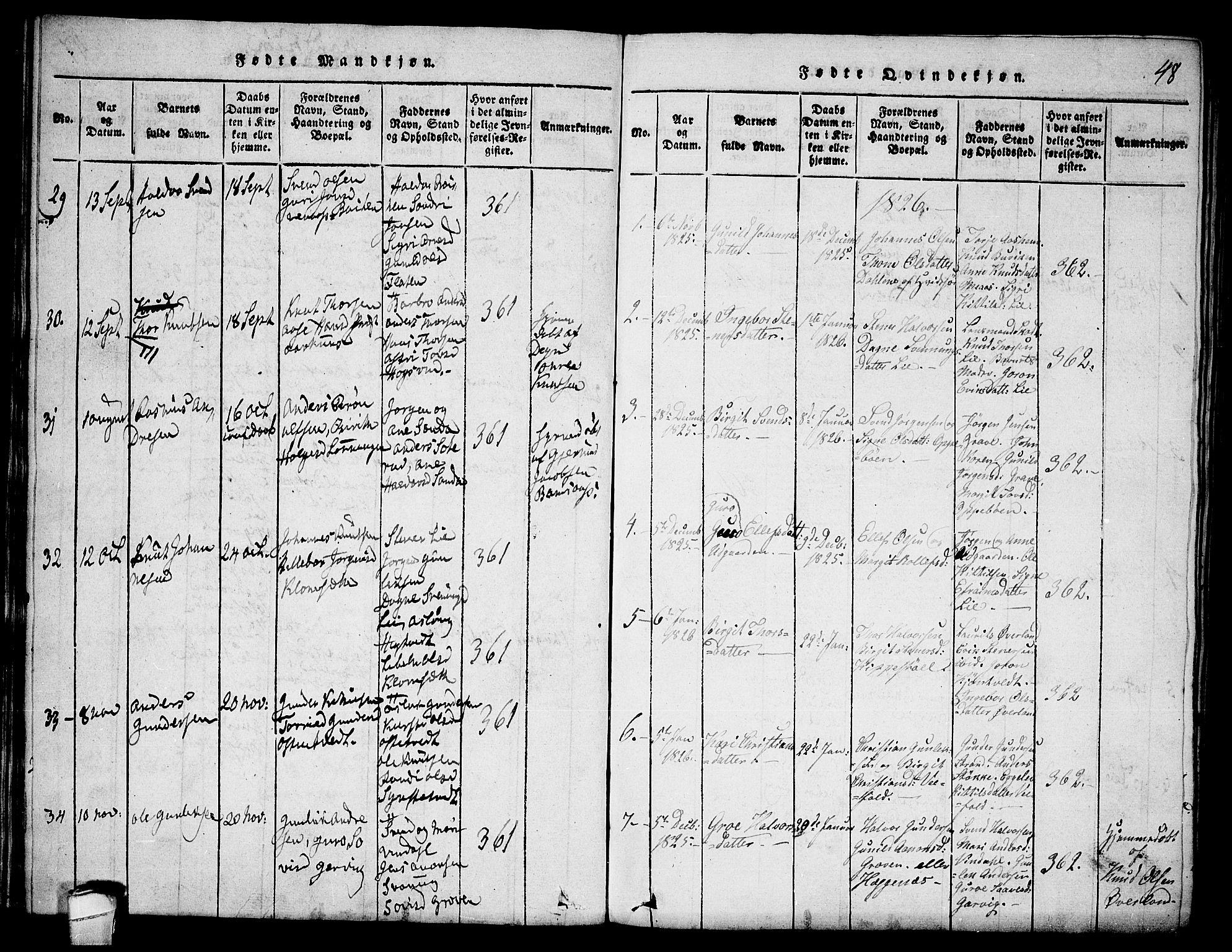 SAKO, Seljord kirkebøker, F/Fa/L0010: Ministerialbok nr. I 10, 1815-1831, s. 48