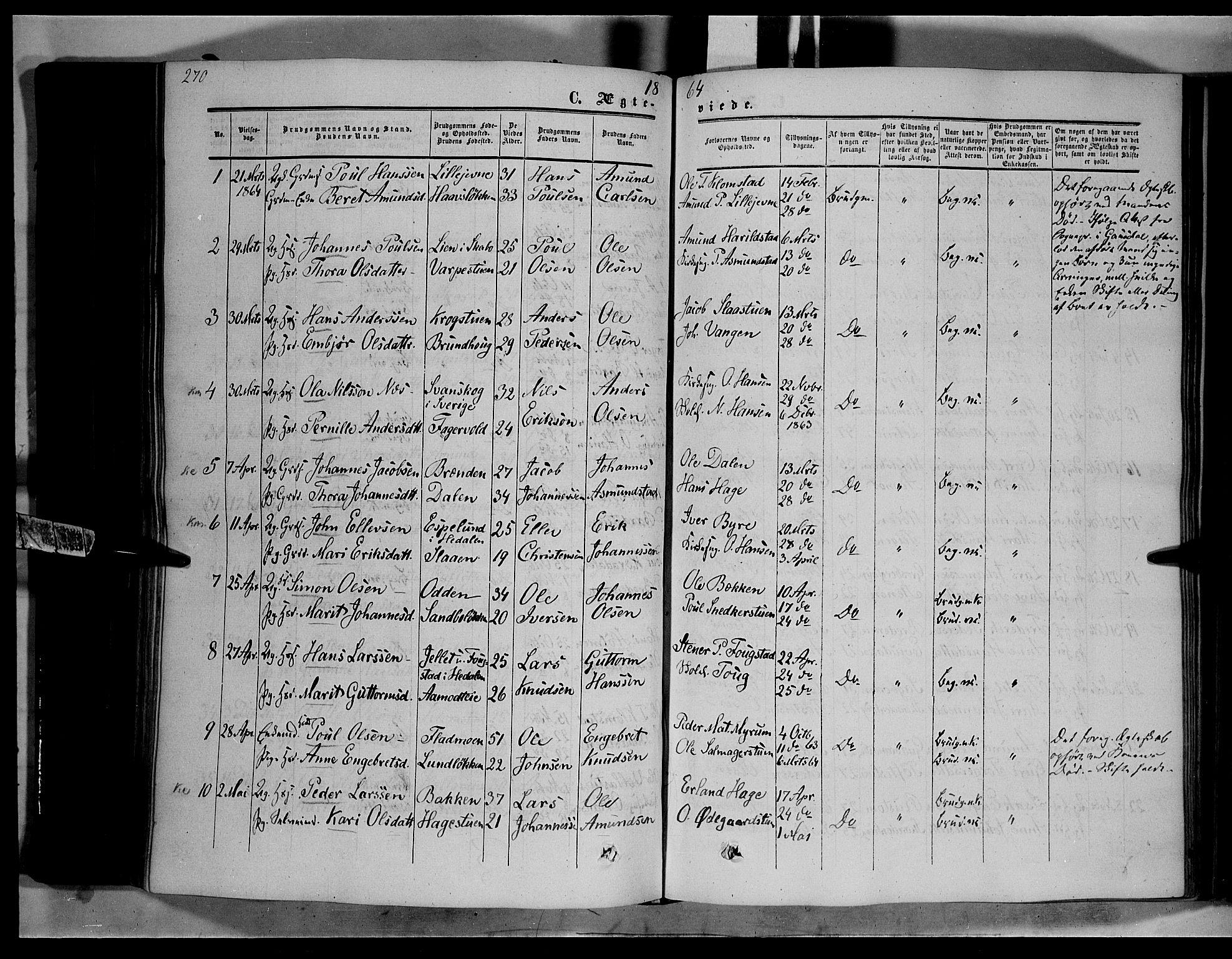 SAH, Nord-Fron prestekontor, Ministerialbok nr. 1, 1851-1864, s. 270