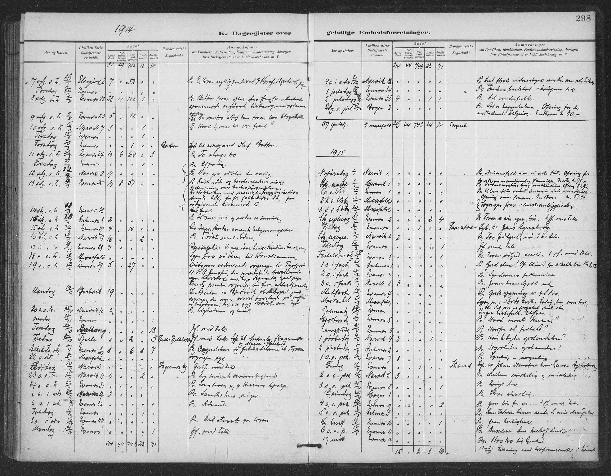 SAT, Ministerialprotokoller, klokkerbøker og fødselsregistre - Nordland, 863/L0899: Ministerialbok nr. 863A11, 1897-1906, s. 298