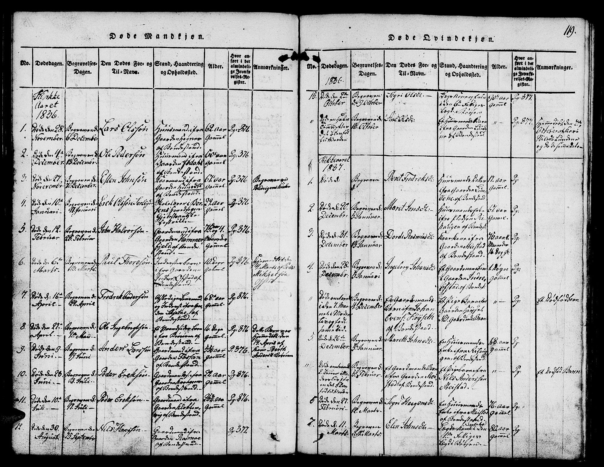 SAT, Ministerialprotokoller, klokkerbøker og fødselsregistre - Sør-Trøndelag, 665/L0776: Klokkerbok nr. 665C01, 1817-1837, s. 119
