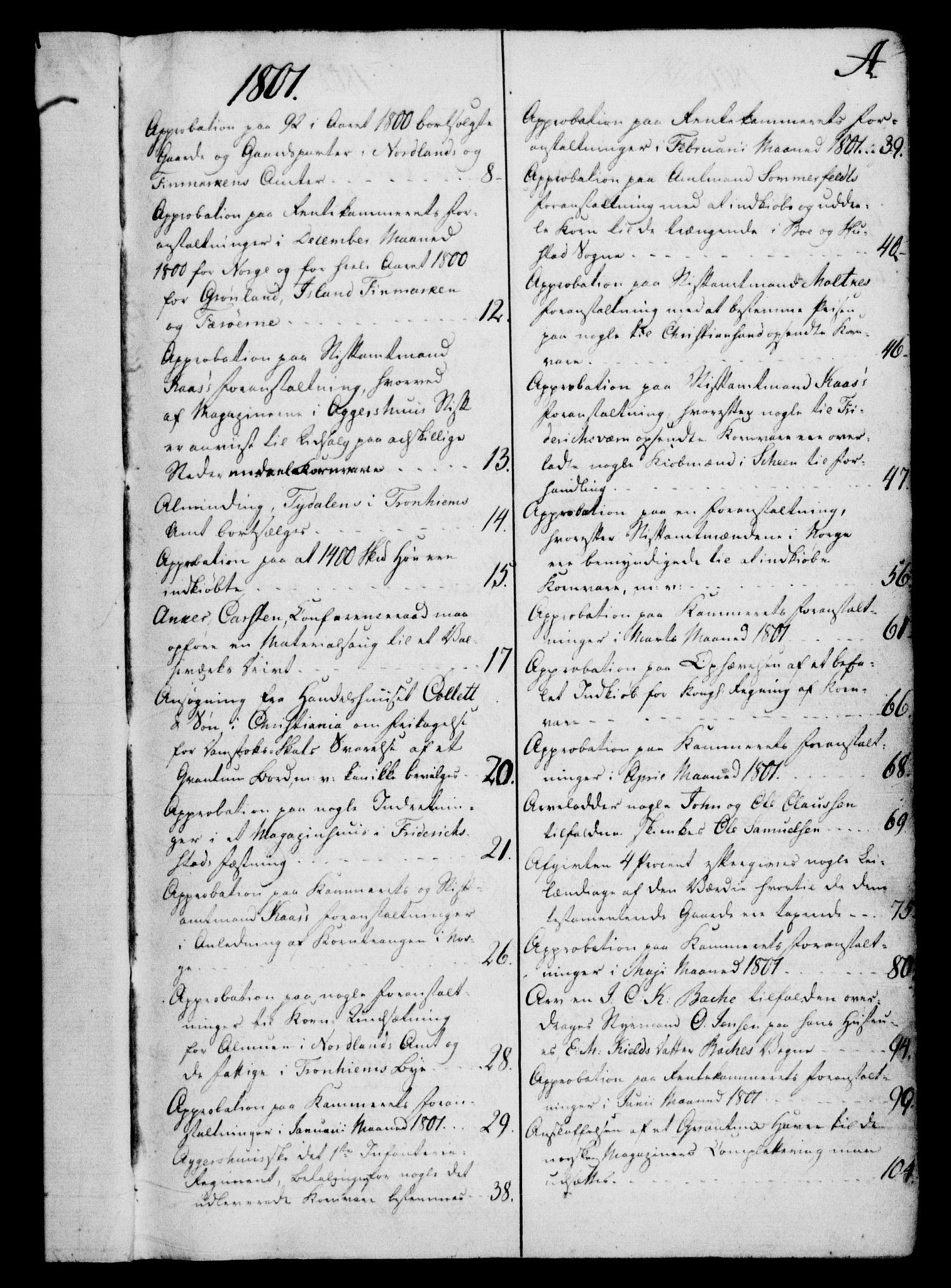 RA, Rentekammeret, Kammerkanselliet, G/Gf/Gfb/L0016: Register til norske relasjons- og resolusjonsprotokoller (merket RK 52.111), 1801-1814, s. 2
