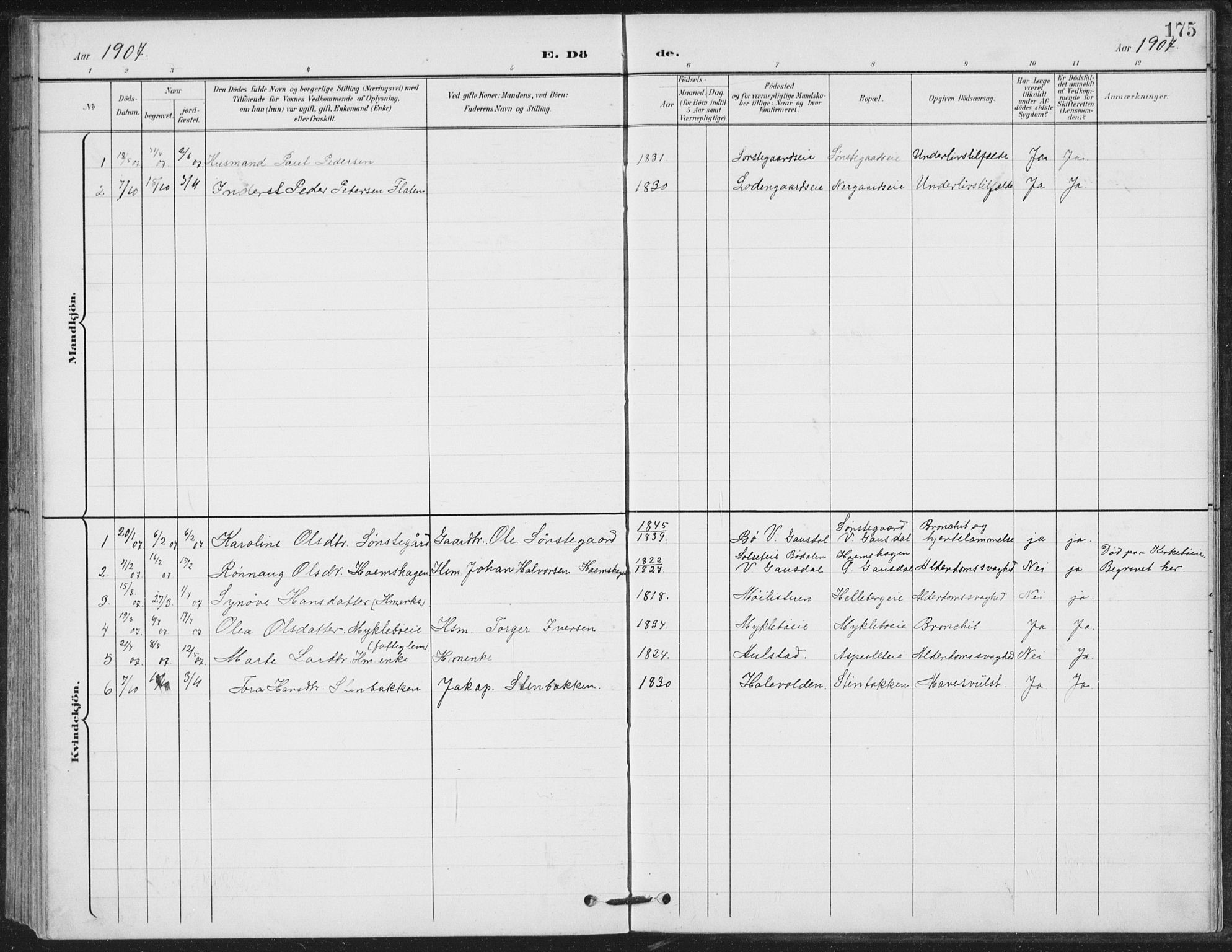 SAH, Vestre Gausdal prestekontor, Klokkerbok nr. 4, 1898-1939, s. 175