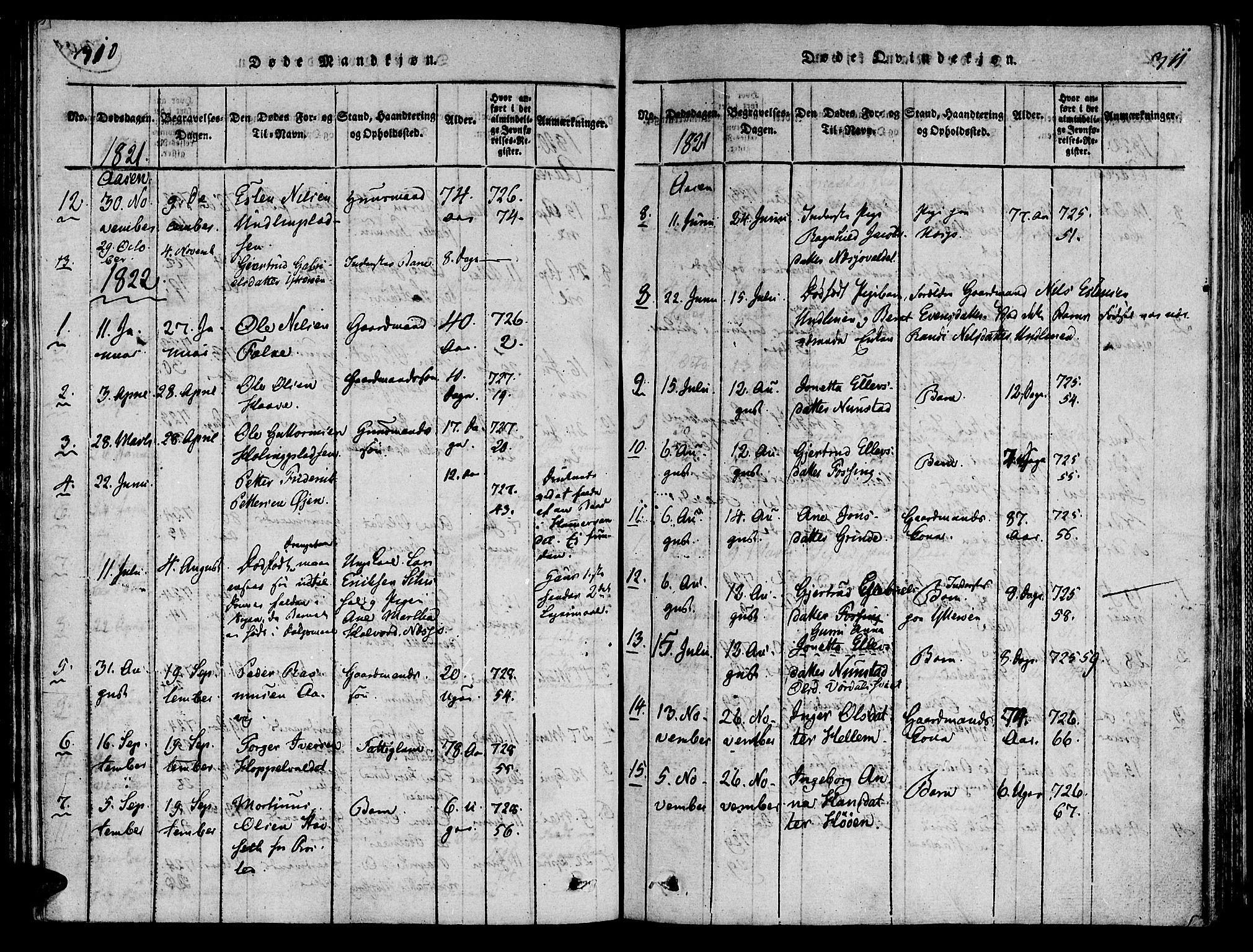 SAT, Ministerialprotokoller, klokkerbøker og fødselsregistre - Nord-Trøndelag, 713/L0112: Ministerialbok nr. 713A04 /2, 1817-1827, s. 310-311