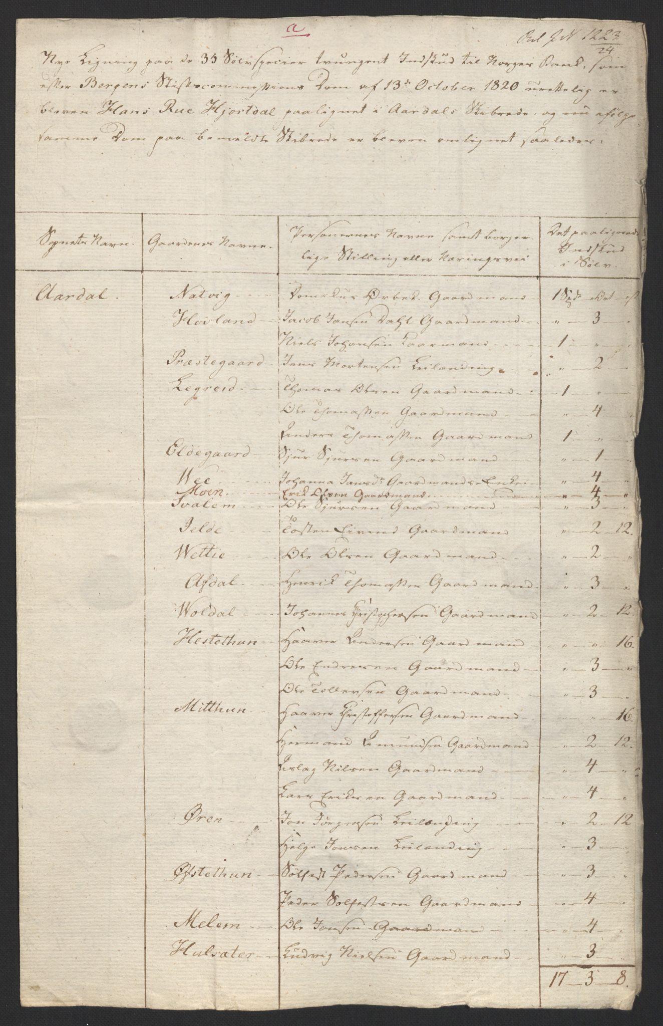 NOBA, Norges Bank/Sølvskatten 1816*, 1816-1822, s. 96