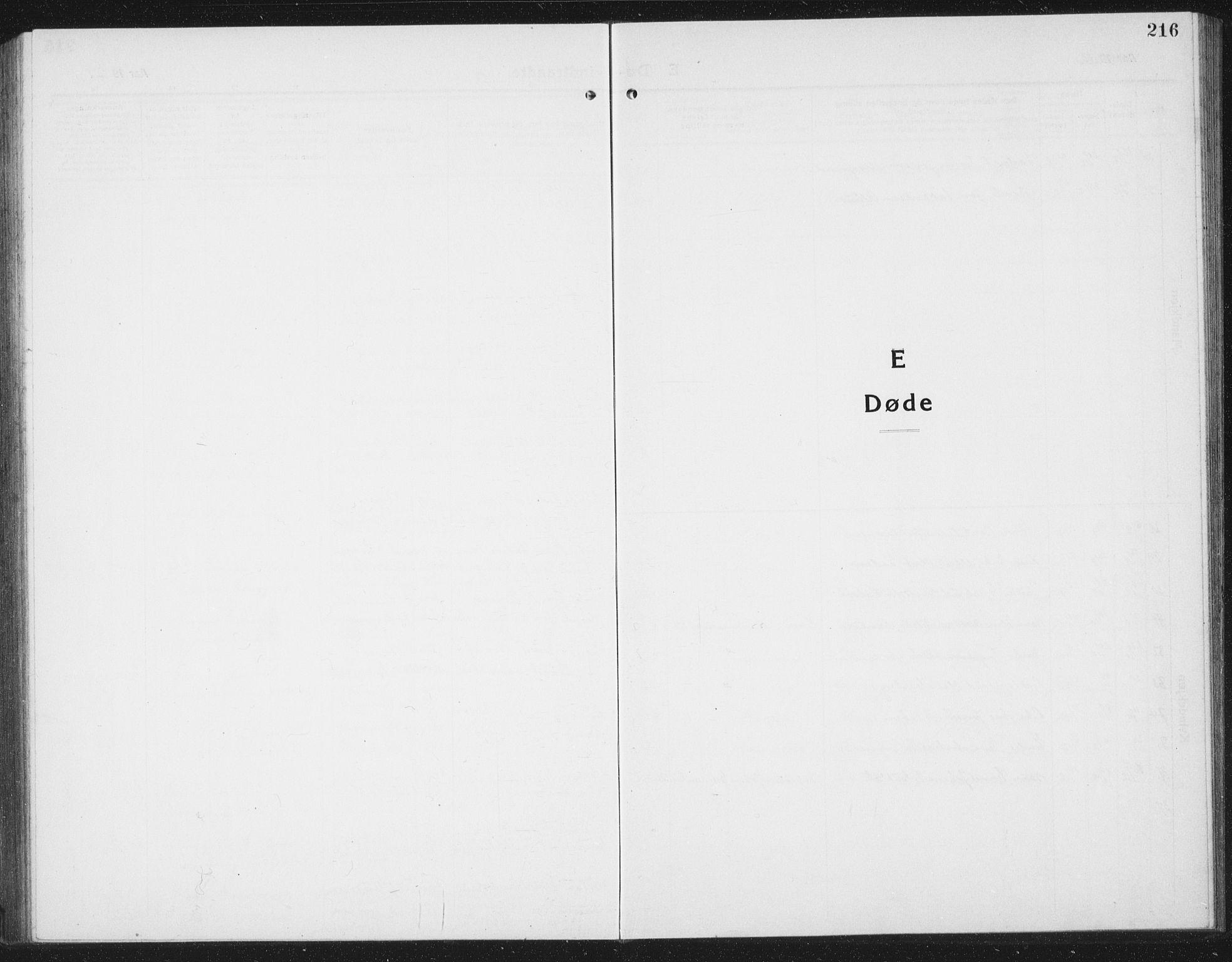 SAT, Ministerialprotokoller, klokkerbøker og fødselsregistre - Sør-Trøndelag, 695/L1158: Klokkerbok nr. 695C09, 1913-1940, s. 216