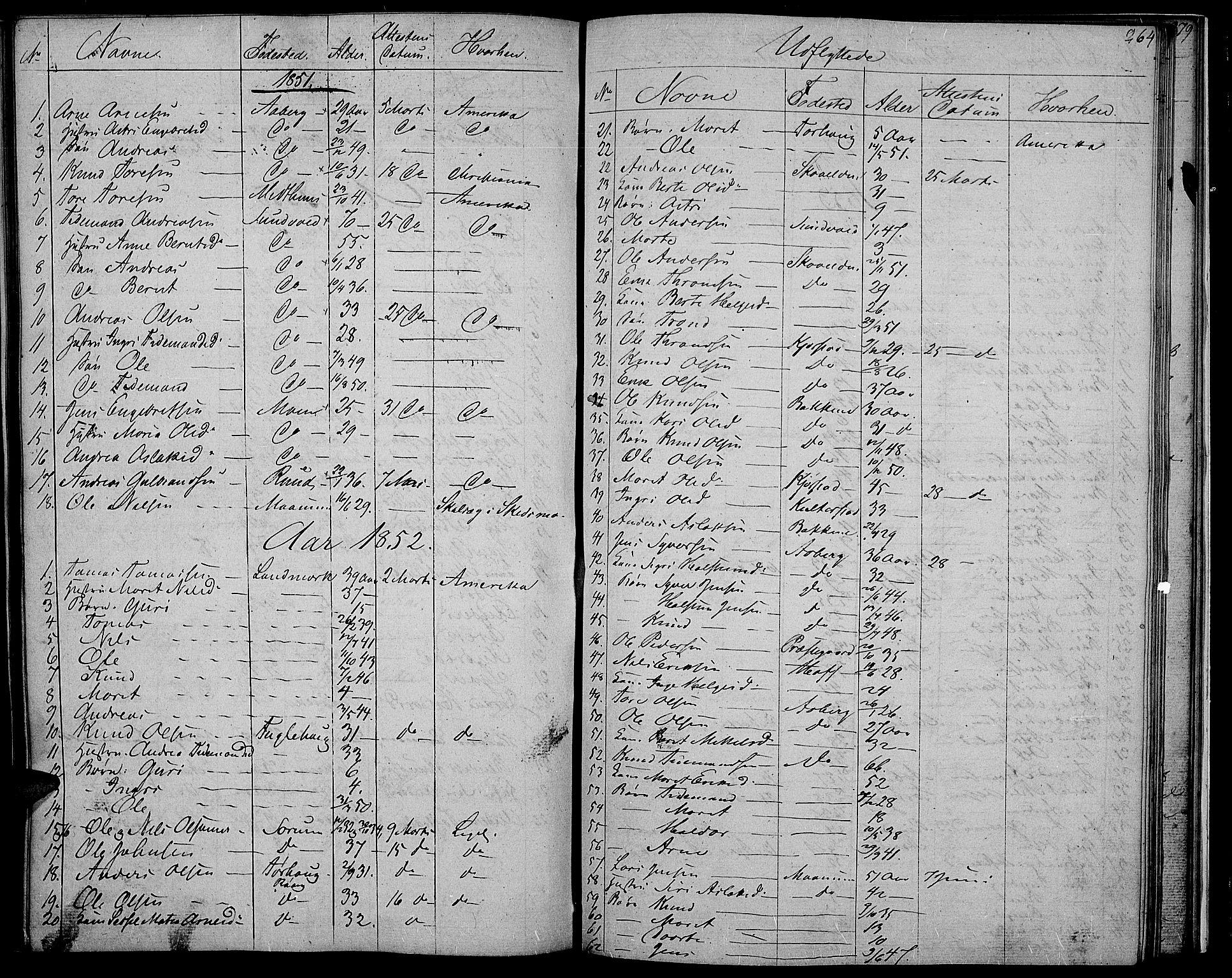 SAH, Nord-Aurdal prestekontor, Klokkerbok nr. 2, 1842-1877, s. 264
