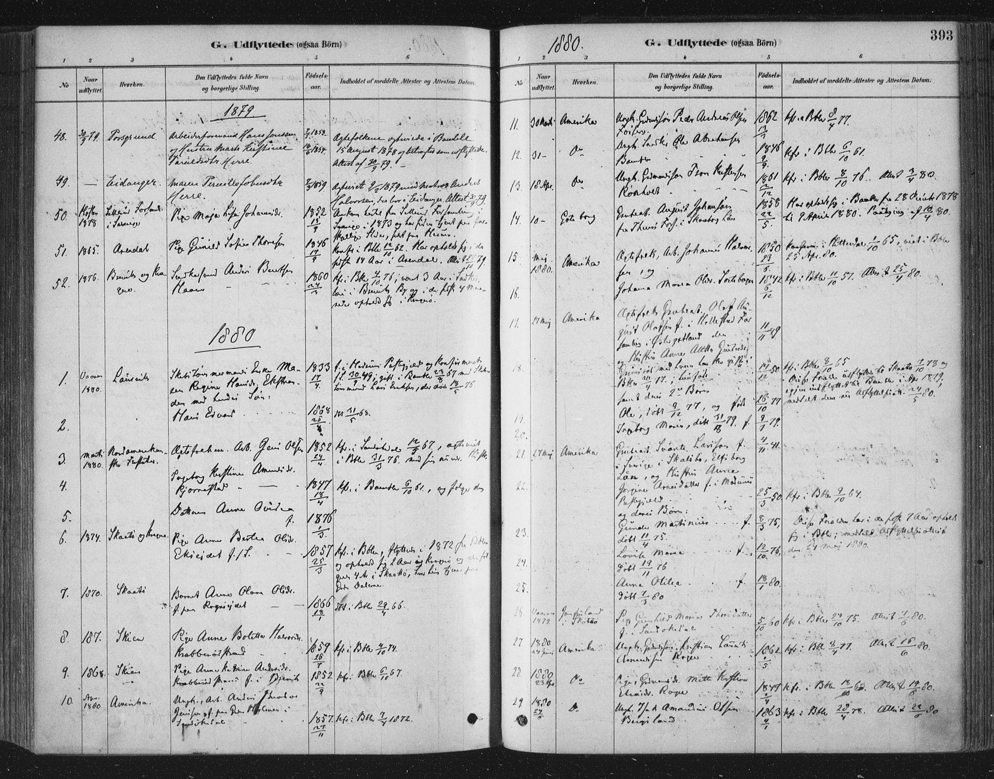 SAKO, Bamble kirkebøker, F/Fa/L0007: Ministerialbok nr. I 7, 1878-1888, s. 393