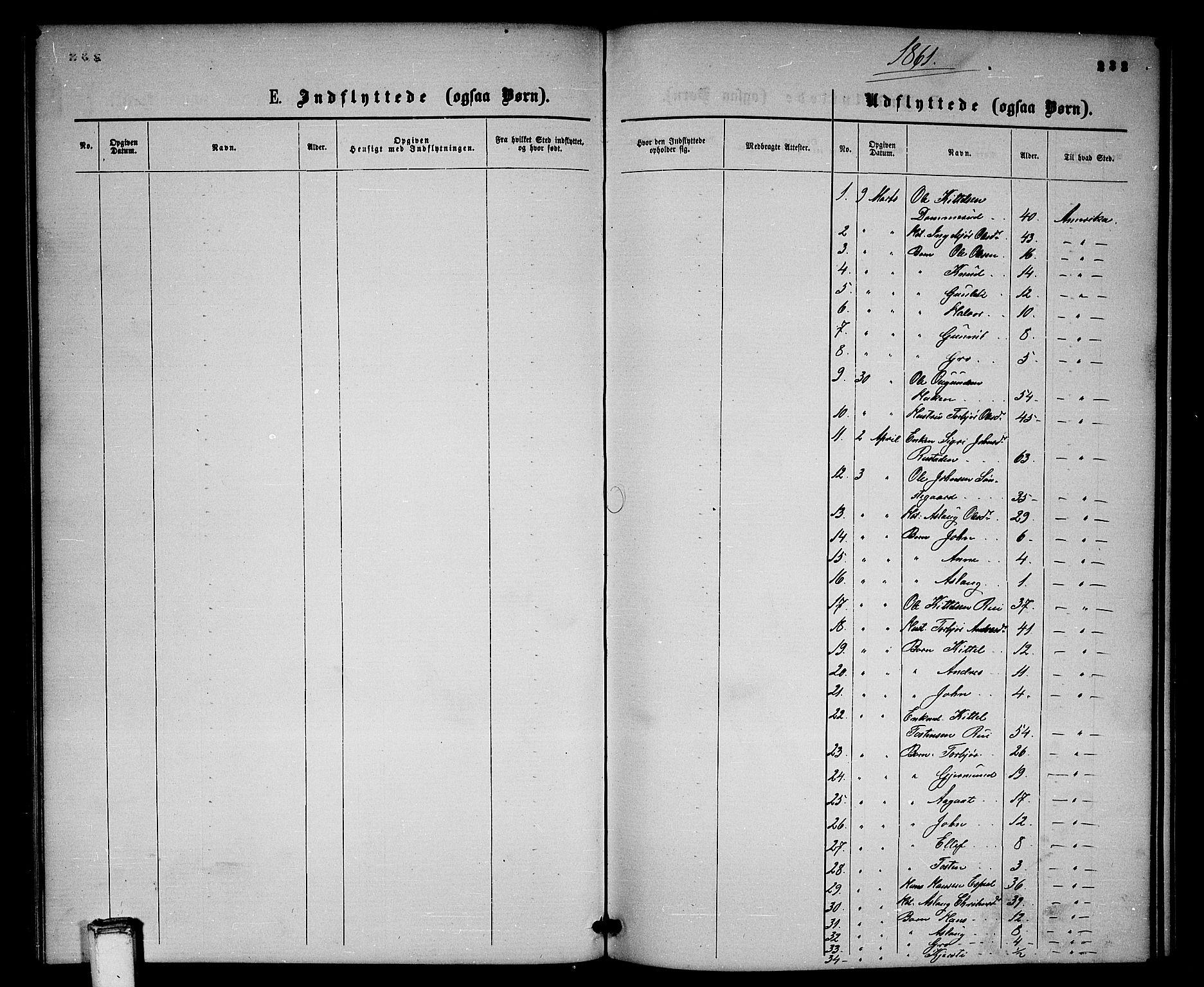 SAKO, Gransherad kirkebøker, G/Gb/L0002: Klokkerbok nr. II 2, 1860-1886, s. 233