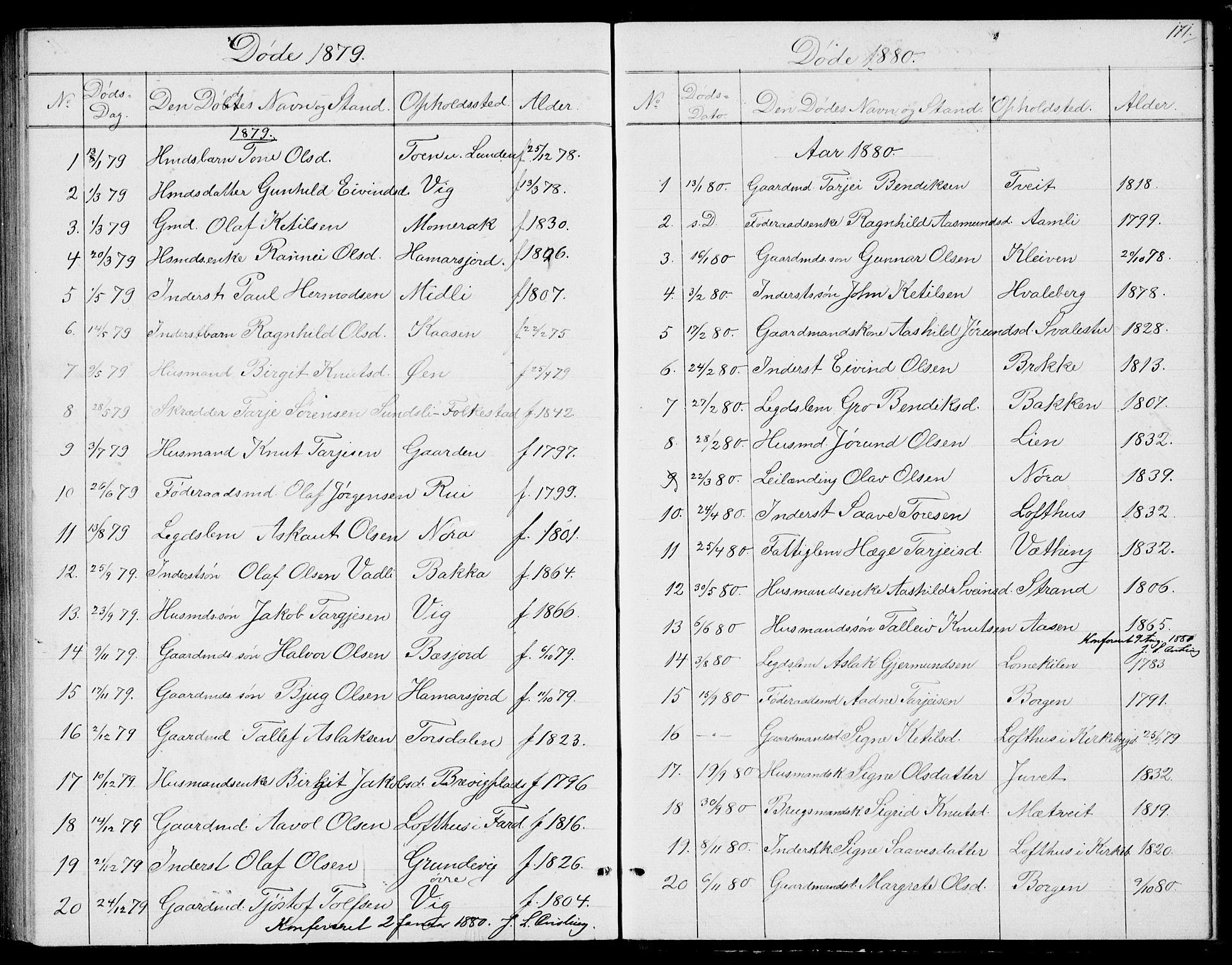 SAKO, Fyresdal kirkebøker, G/Ga/L0004: Klokkerbok nr. I 4, 1864-1892, s. 171