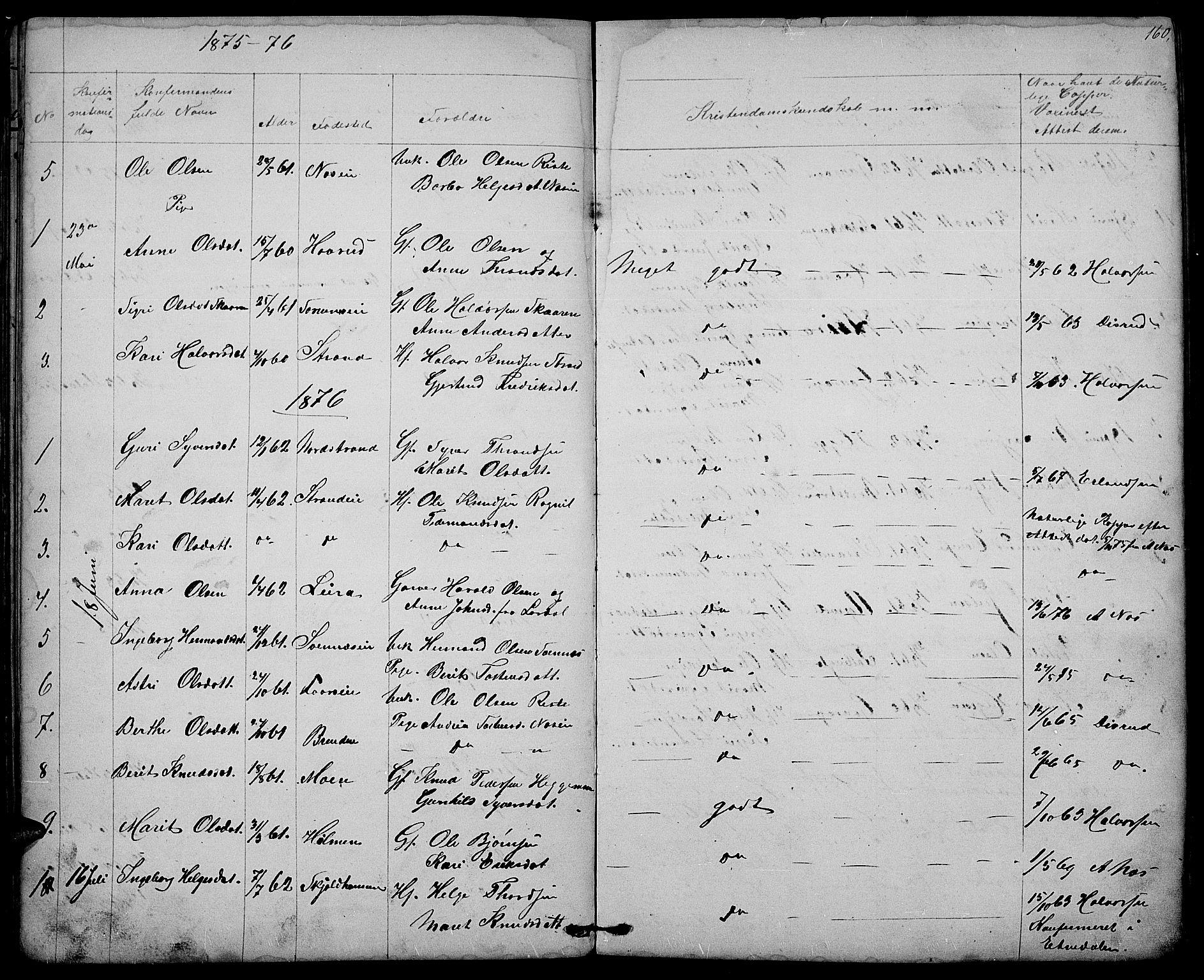 SAH, Nord-Aurdal prestekontor, Klokkerbok nr. 3, 1842-1882, s. 160