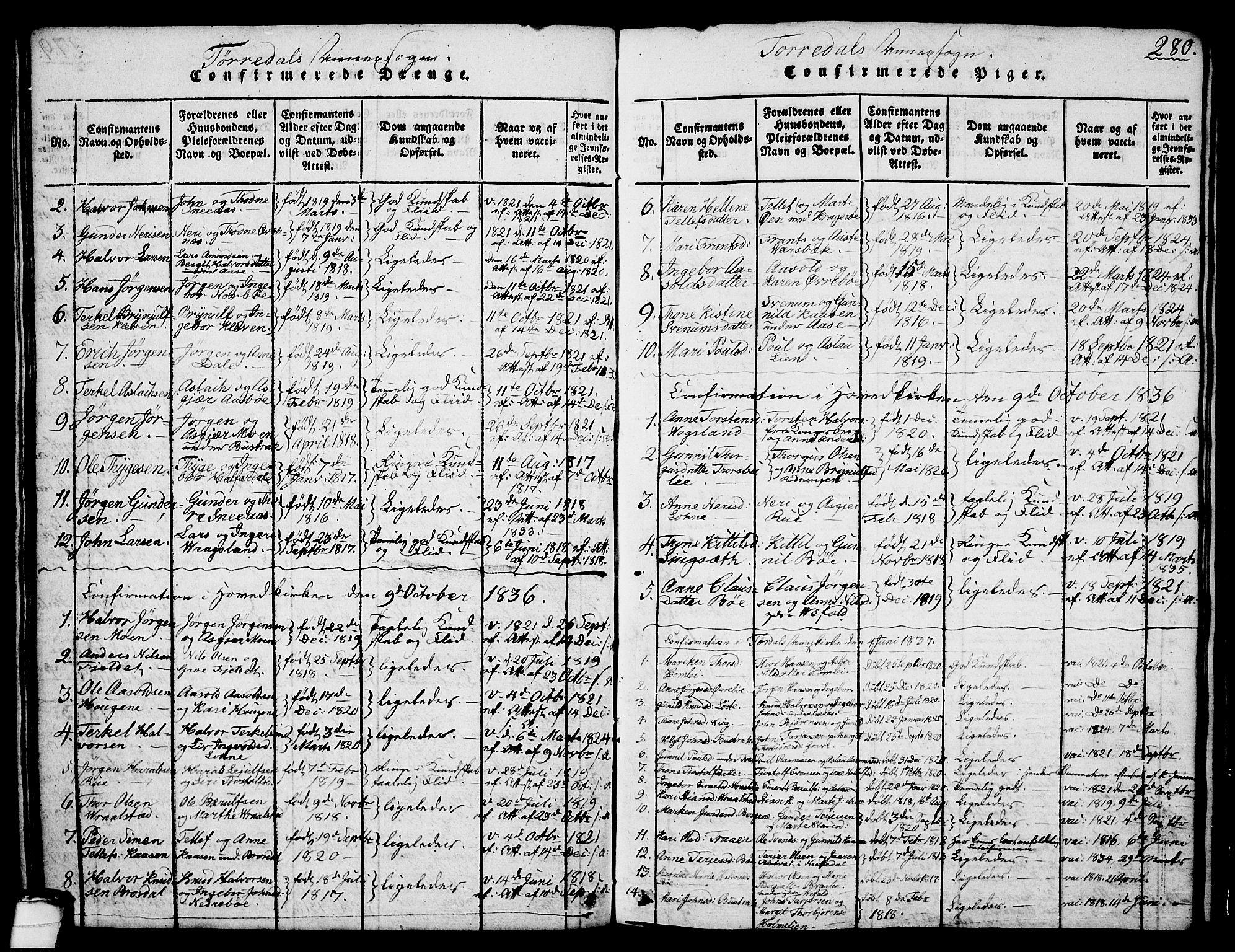 SAKO, Drangedal kirkebøker, G/Ga/L0001: Klokkerbok nr. I 1 /2, 1814-1856, s. 280