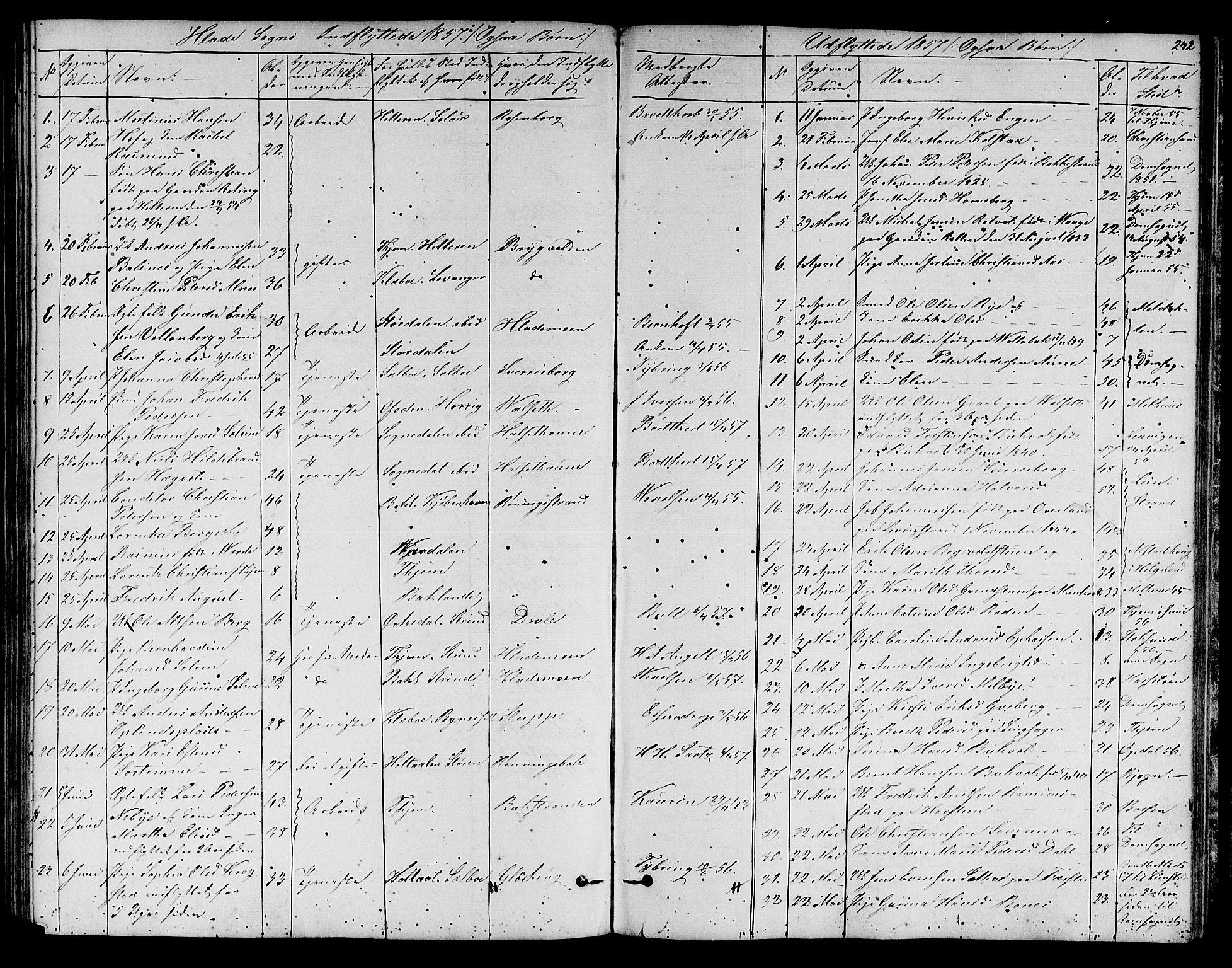 SAT, Ministerialprotokoller, klokkerbøker og fødselsregistre - Sør-Trøndelag, 606/L0310: Klokkerbok nr. 606C06, 1850-1859, s. 242
