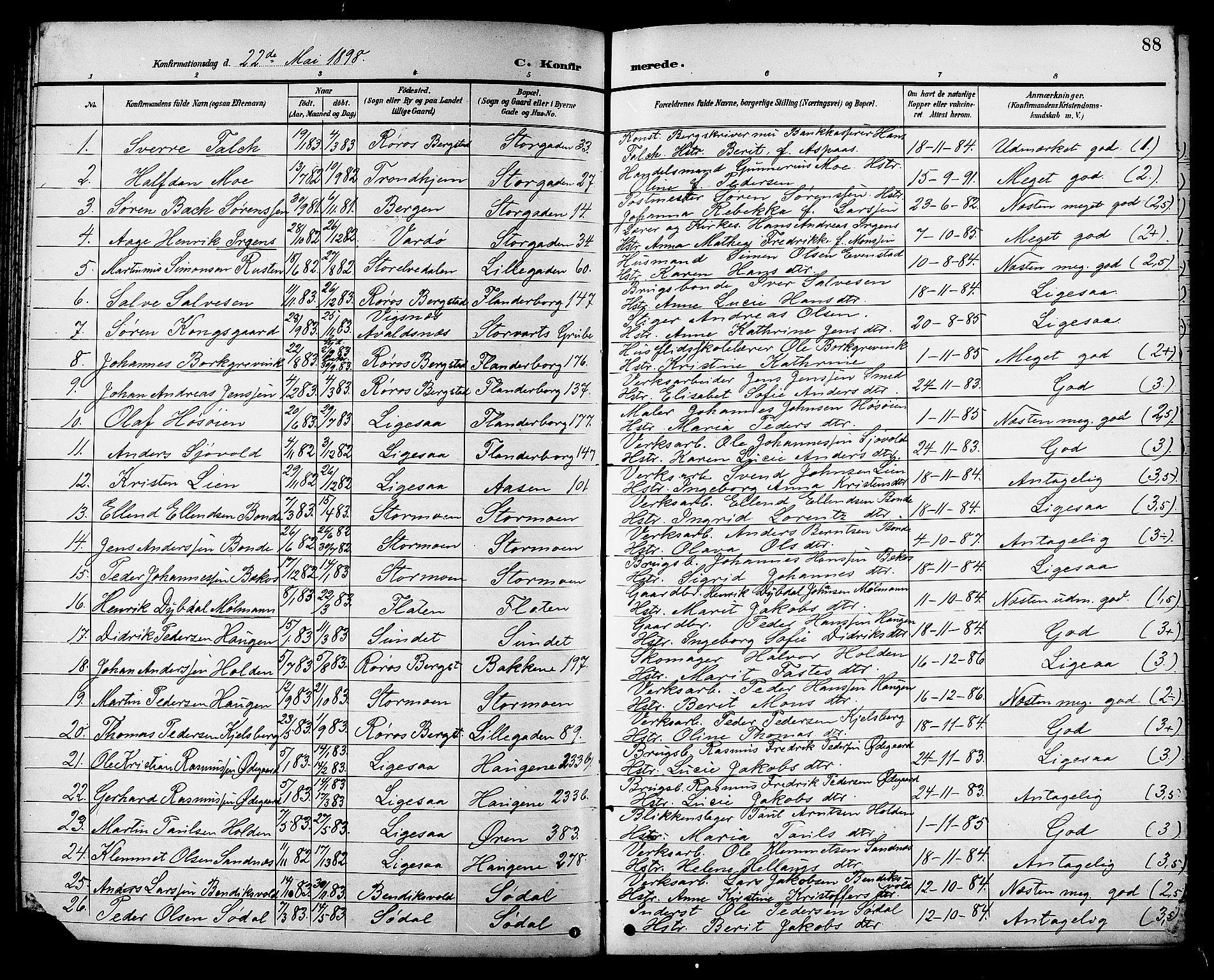 SAT, Ministerialprotokoller, klokkerbøker og fødselsregistre - Sør-Trøndelag, 681/L0941: Klokkerbok nr. 681C05, 1896-1905, s. 88