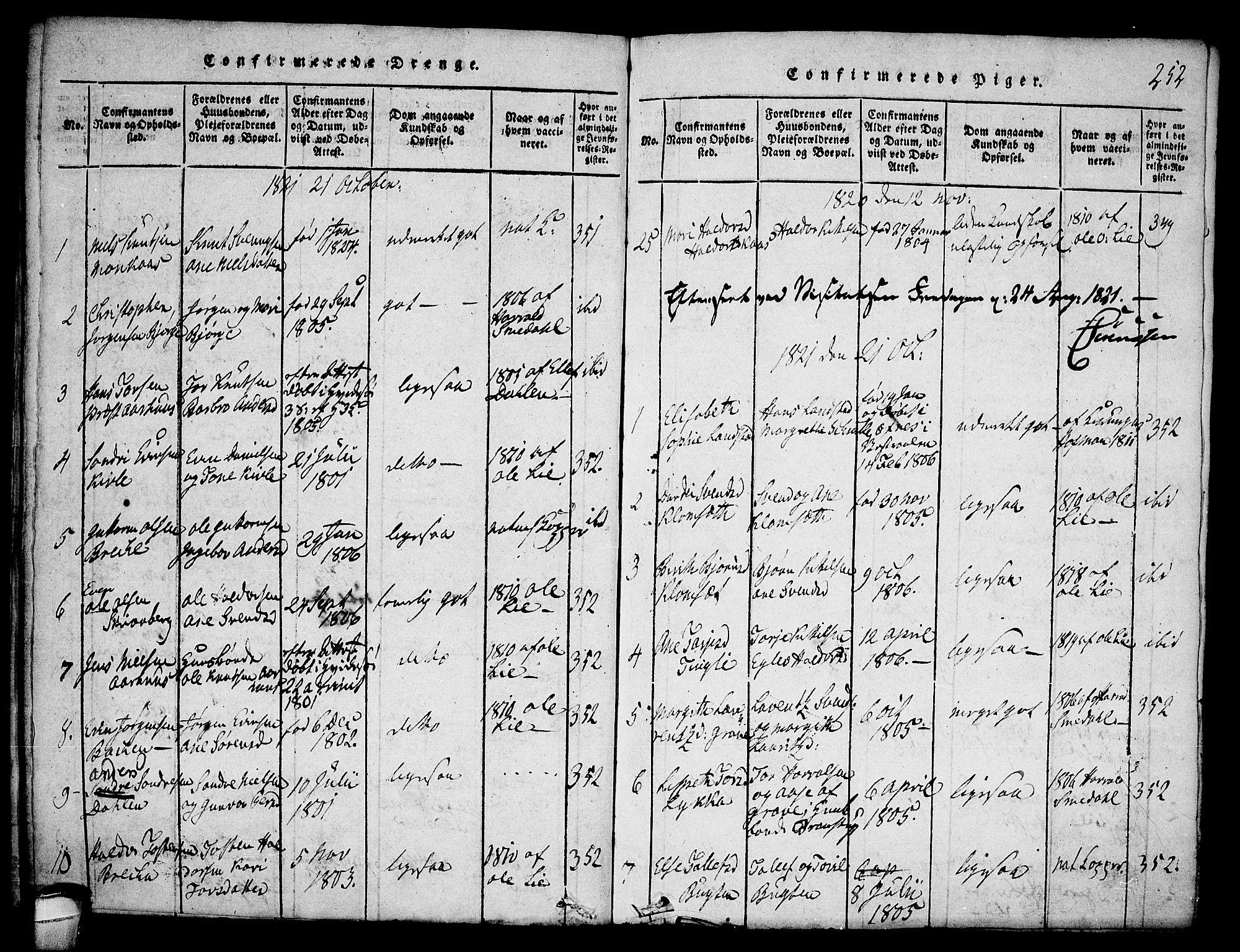 SAKO, Seljord kirkebøker, F/Fa/L0010: Ministerialbok nr. I 10, 1815-1831, s. 252