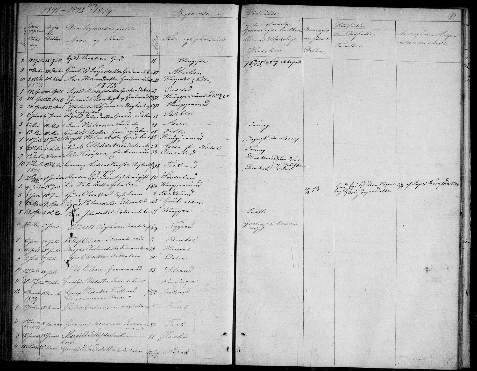 SAKO, Nissedal kirkebøker, G/Gb/L0002: Klokkerbok nr. II 2, 1863-1892, s. 90