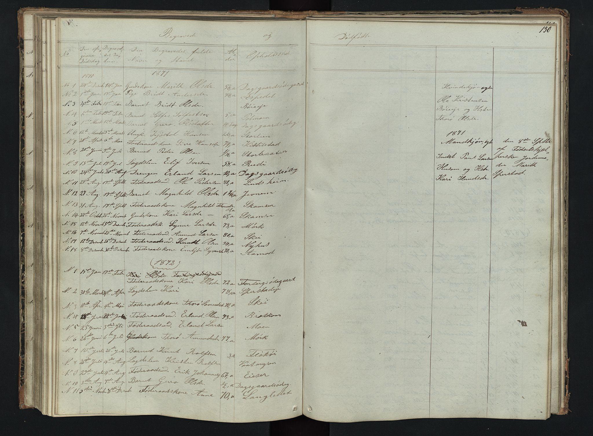 SAH, Skjåk prestekontor, Klokkerbok nr. 2, 1867-1894, s. 130