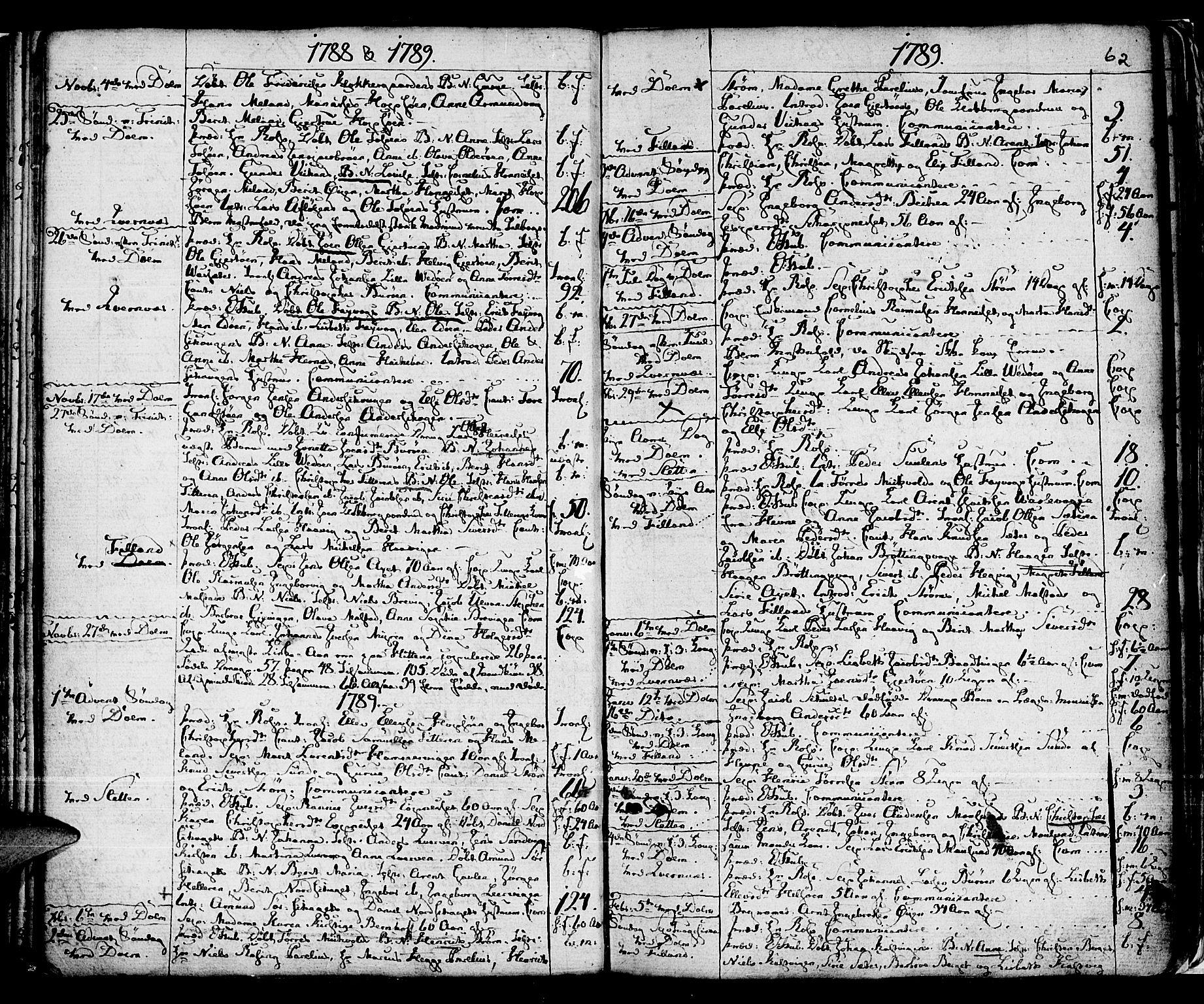 SAT, Ministerialprotokoller, klokkerbøker og fødselsregistre - Sør-Trøndelag, 634/L0526: Ministerialbok nr. 634A02, 1775-1818, s. 62
