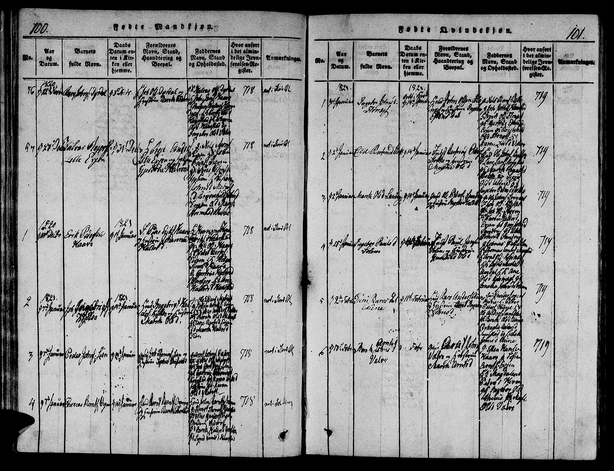 SAT, Ministerialprotokoller, klokkerbøker og fødselsregistre - Sør-Trøndelag, 695/L1141: Ministerialbok nr. 695A04 /1, 1816-1824, s. 100-101