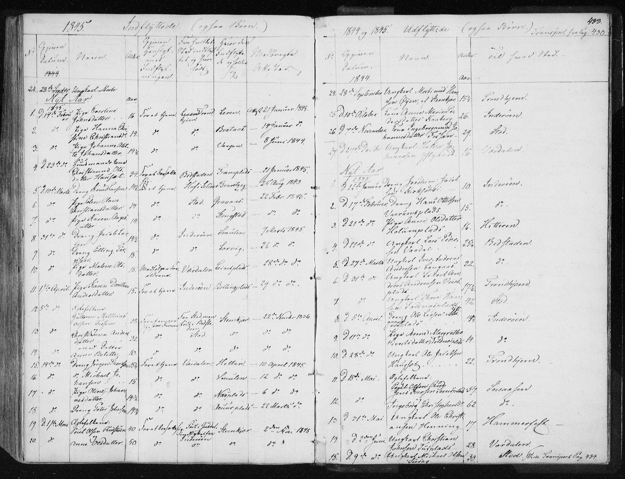 SAT, Ministerialprotokoller, klokkerbøker og fødselsregistre - Nord-Trøndelag, 735/L0339: Ministerialbok nr. 735A06 /1, 1836-1848, s. 433