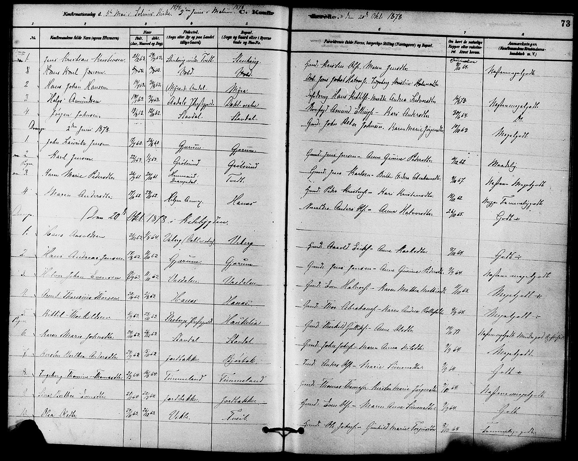 SAKO, Solum kirkebøker, F/Fb/L0001: Ministerialbok nr. II 1, 1877-1892, s. 73