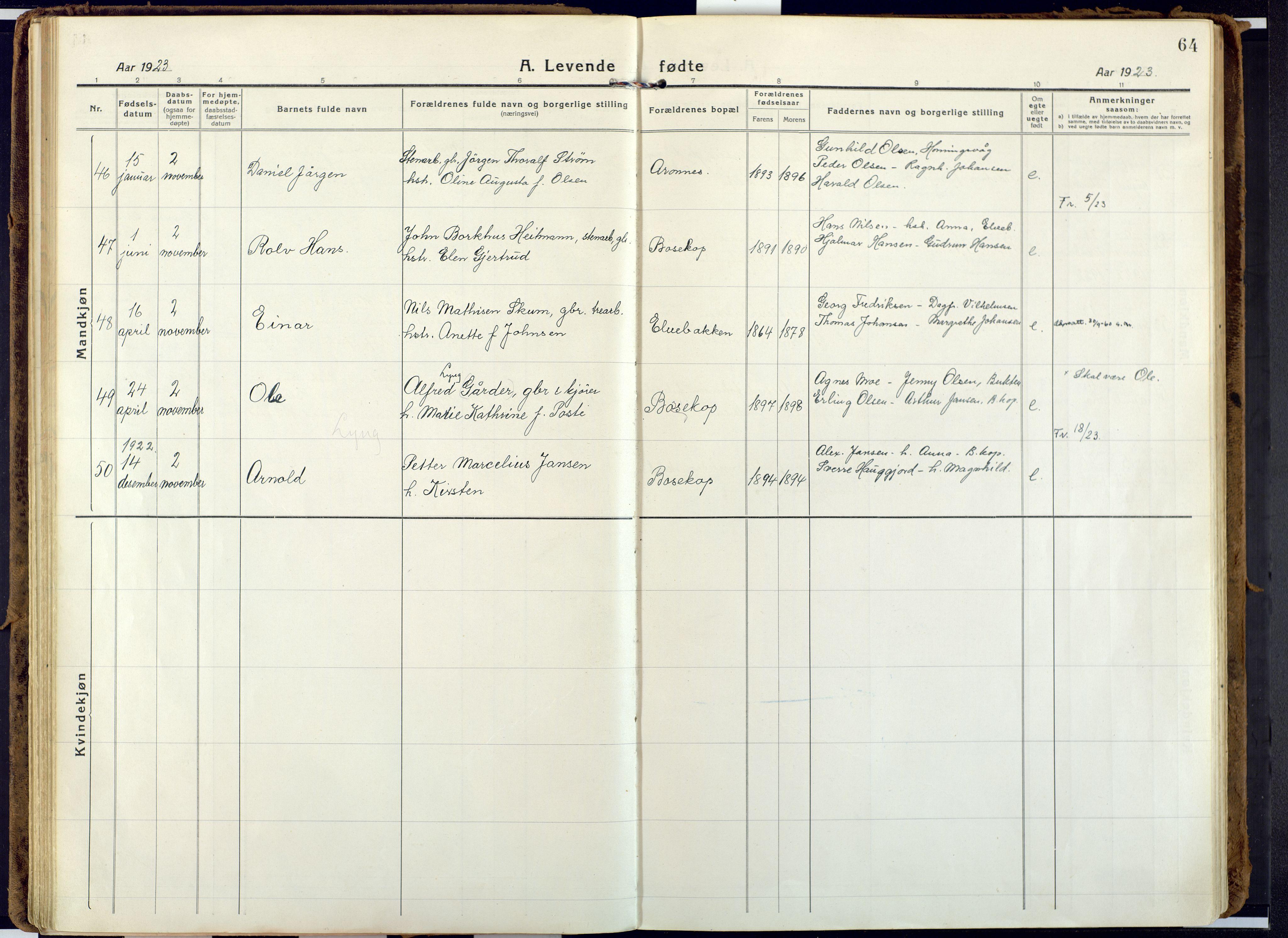 SATØ, Alta sokneprestkontor, H/Ha: Ministerialbok nr. 6, 1918-1931, s. 64