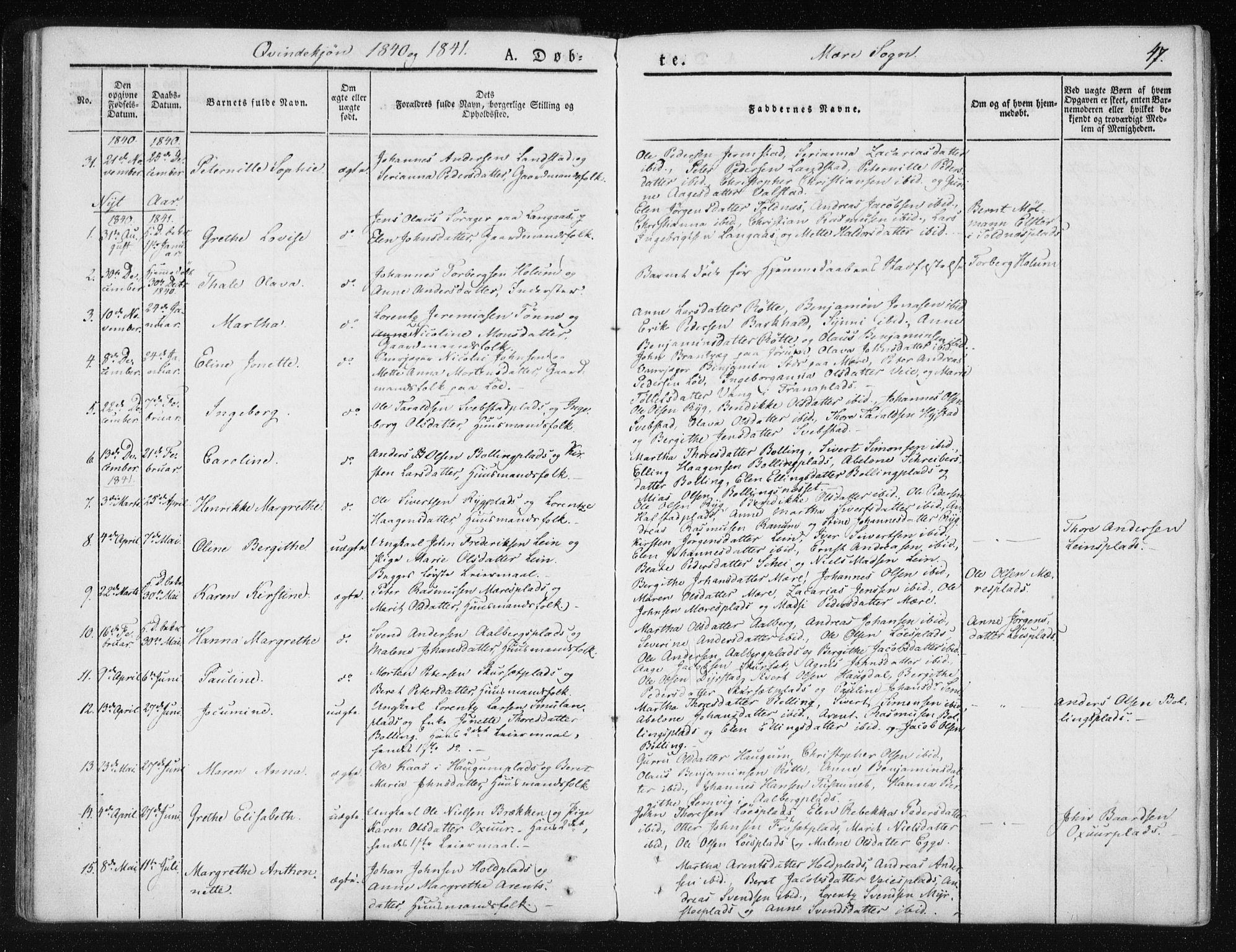 SAT, Ministerialprotokoller, klokkerbøker og fødselsregistre - Nord-Trøndelag, 735/L0339: Ministerialbok nr. 735A06 /1, 1836-1848, s. 47