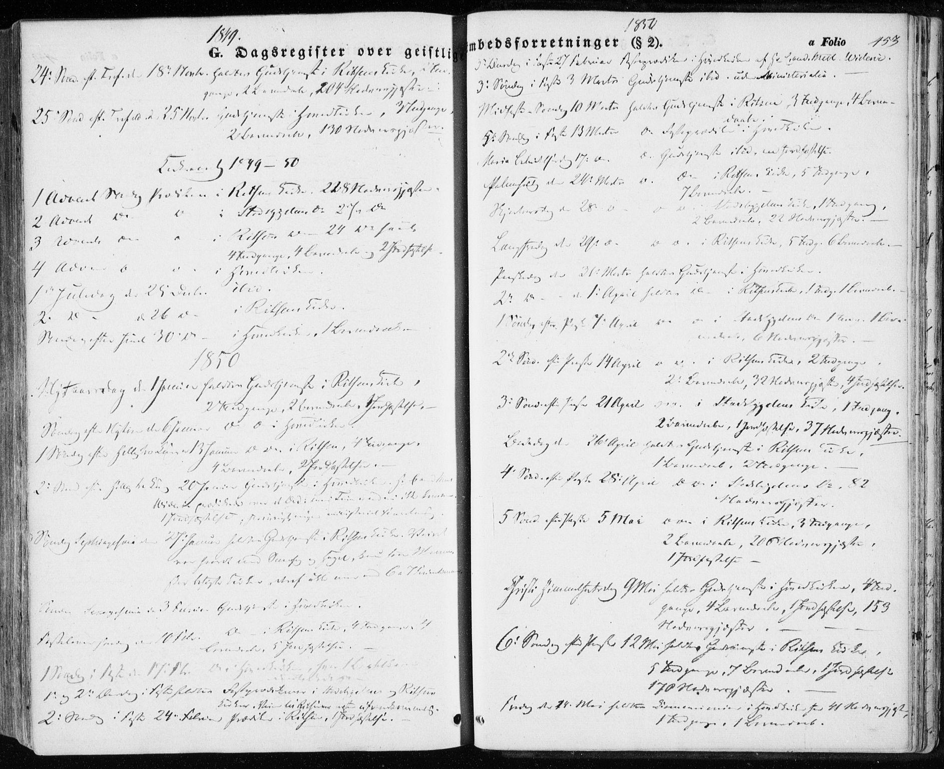SAT, Ministerialprotokoller, klokkerbøker og fødselsregistre - Sør-Trøndelag, 646/L0611: Ministerialbok nr. 646A09, 1848-1857, s. 453