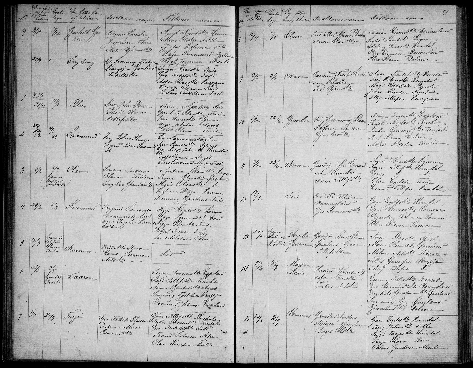 SAKO, Nissedal kirkebøker, G/Gb/L0002: Klokkerbok nr. II 2, 1863-1892, s. 31