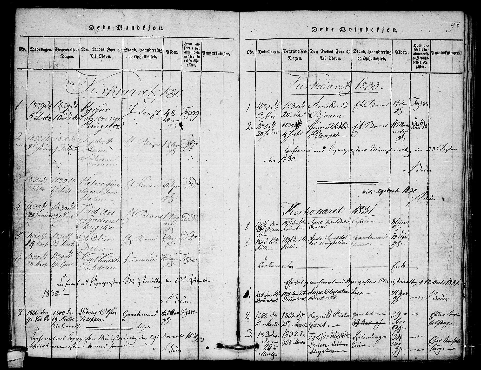 SAKO, Lårdal kirkebøker, G/Gb/L0001: Klokkerbok nr. II 1, 1815-1865, s. 98