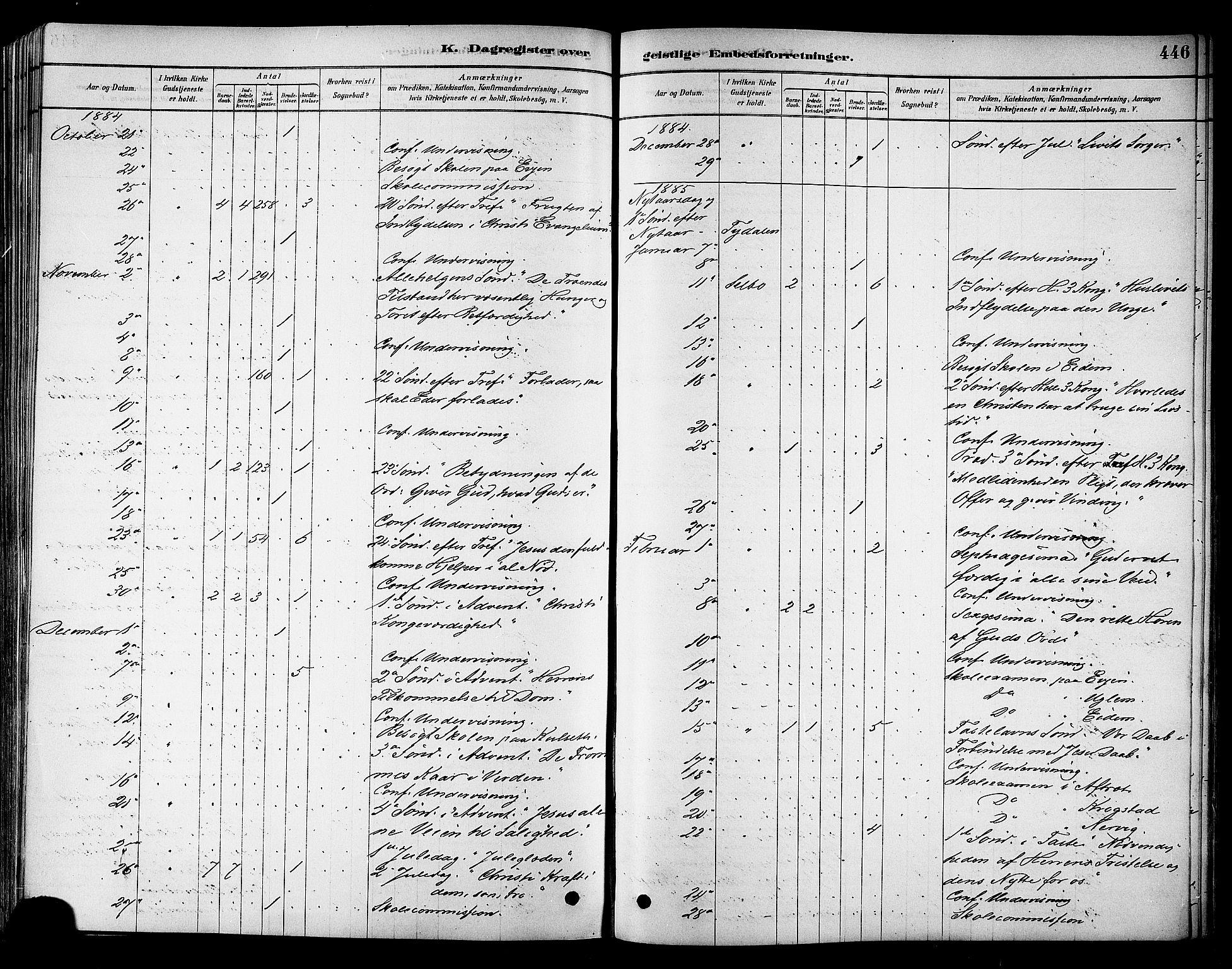 SAT, Ministerialprotokoller, klokkerbøker og fødselsregistre - Sør-Trøndelag, 695/L1148: Ministerialbok nr. 695A08, 1878-1891, s. 446