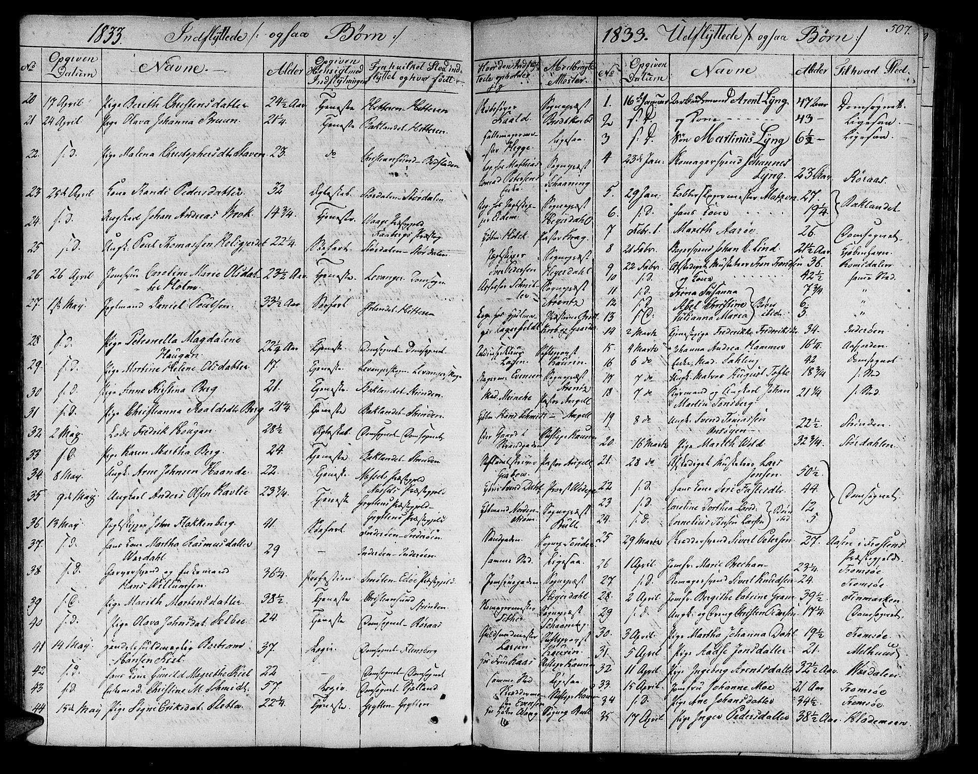 SAT, Ministerialprotokoller, klokkerbøker og fødselsregistre - Sør-Trøndelag, 602/L0109: Ministerialbok nr. 602A07, 1821-1840, s. 507