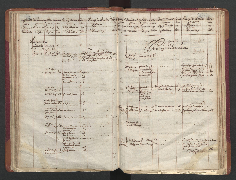 RA, Manntallet 1701, nr. 1: Moss, Onsøy, Tune og Veme fogderi og Nedre Romerike fogderi, 1701, s. 152-153