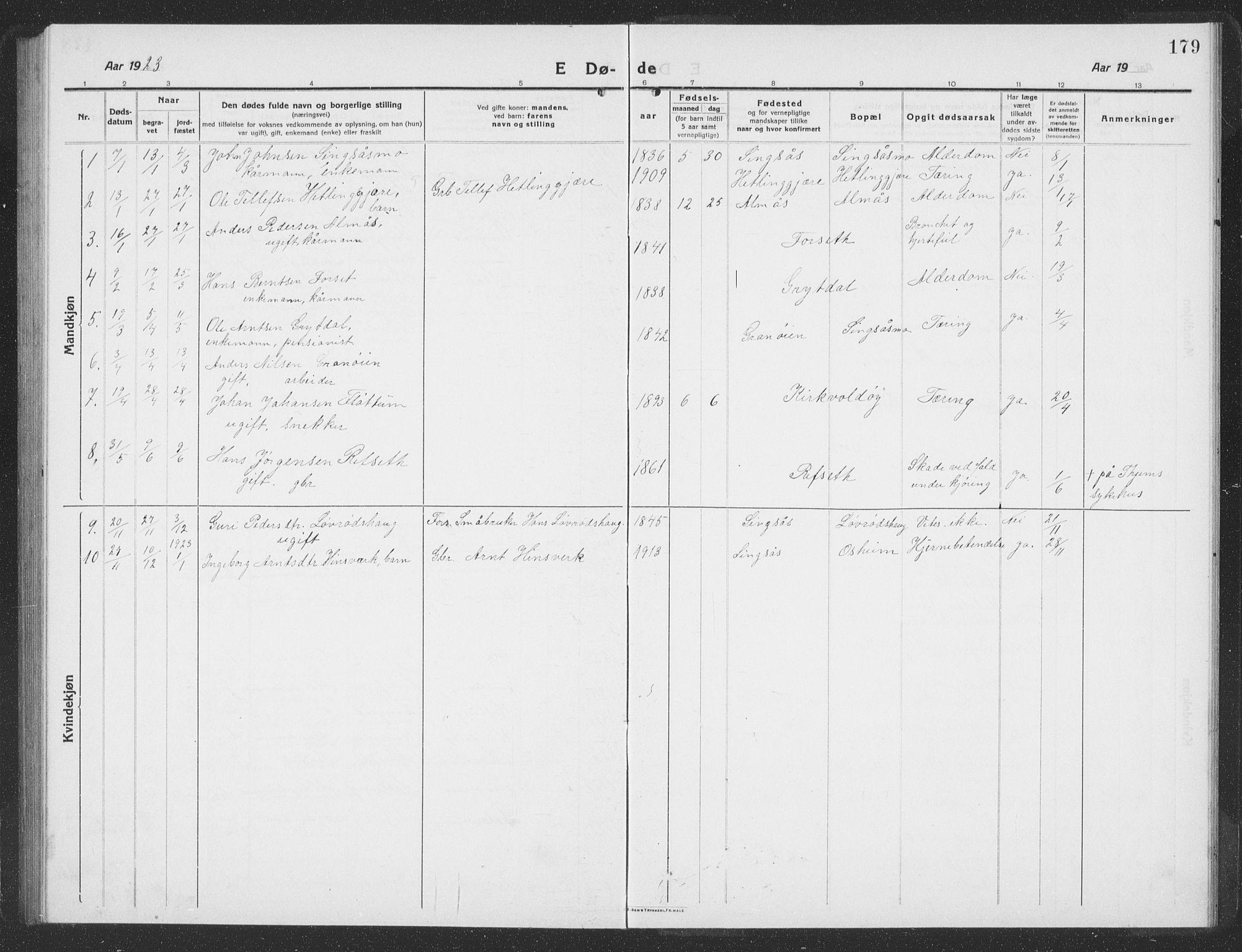 SAT, Ministerialprotokoller, klokkerbøker og fødselsregistre - Sør-Trøndelag, 688/L1030: Klokkerbok nr. 688C05, 1916-1939, s. 179