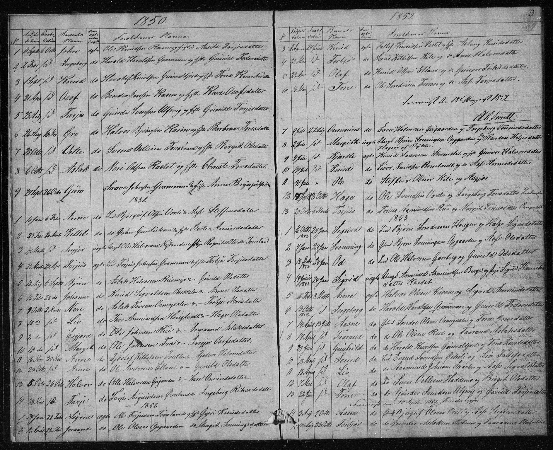 SAKO, Vinje kirkebøker, G/Gc/L0001: Klokkerbok nr. III 1, 1850-1893, s. 3
