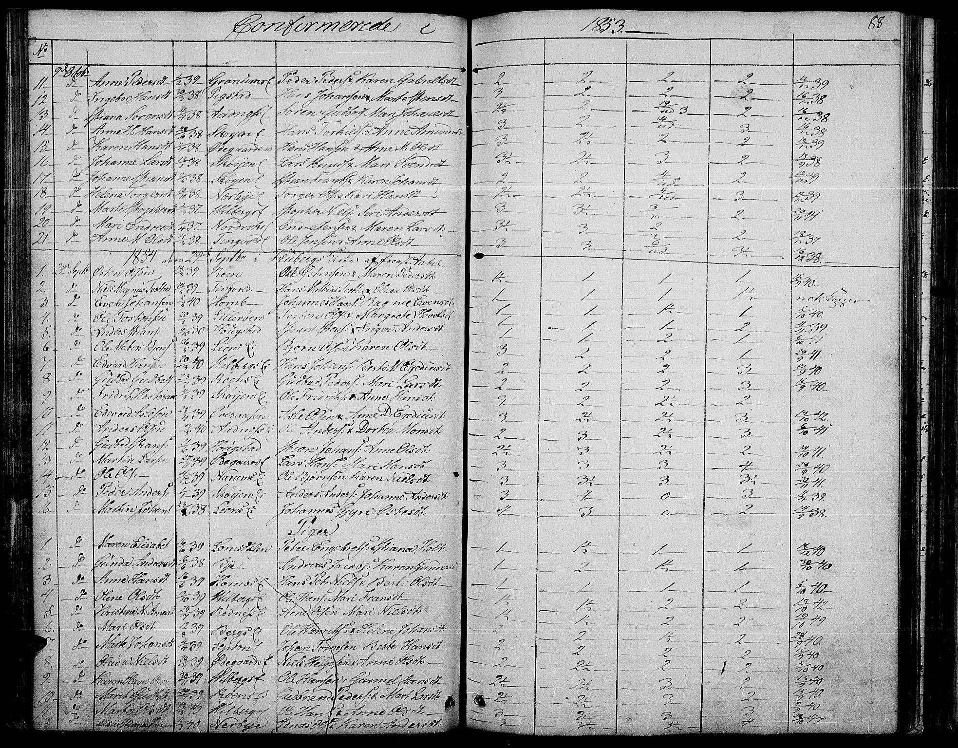 SAH, Søndre Land prestekontor, L/L0001: Klokkerbok nr. 1, 1849-1883, s. 88