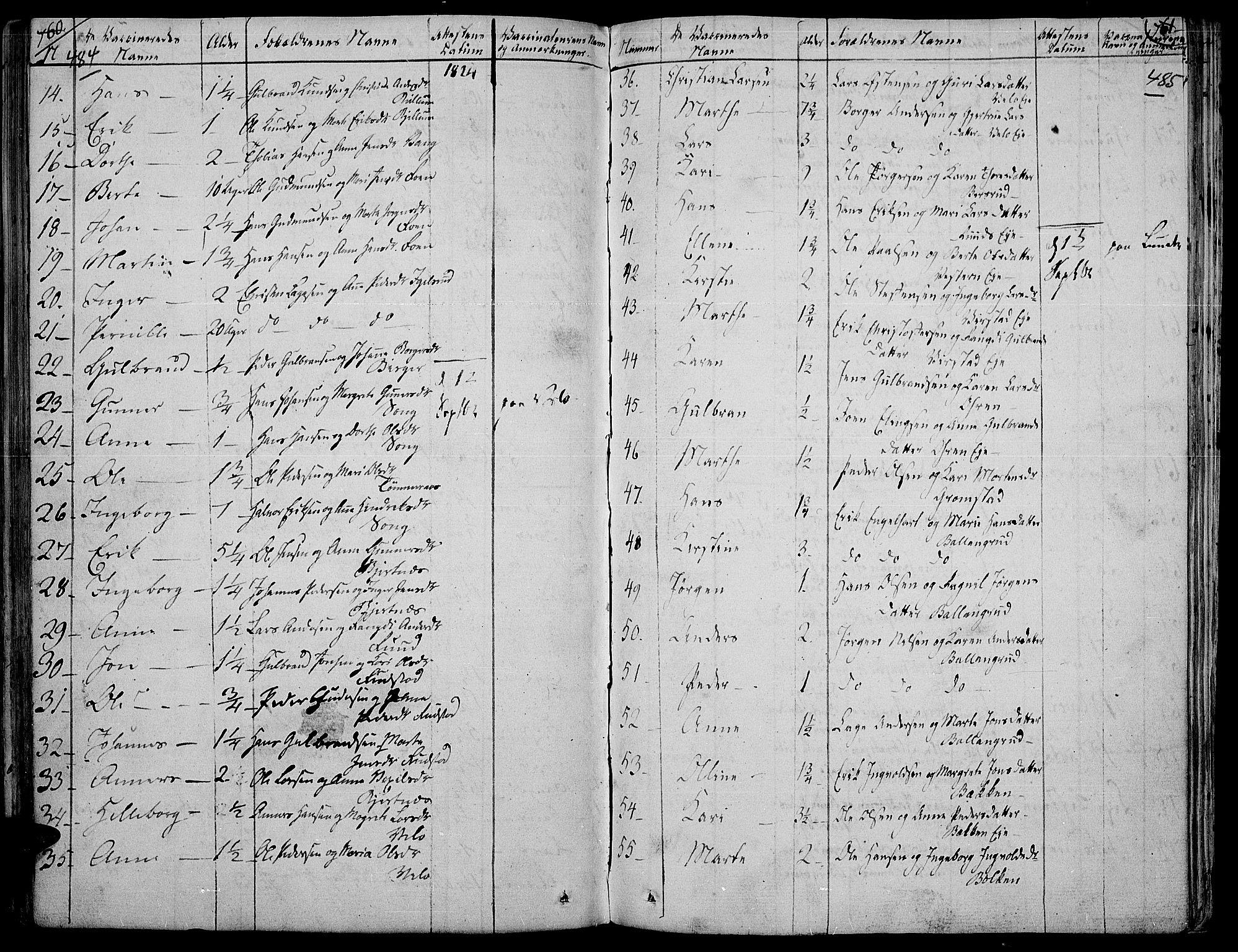 SAH, Jevnaker prestekontor, Ministerialbok nr. 4, 1800-1861, s. 484-485