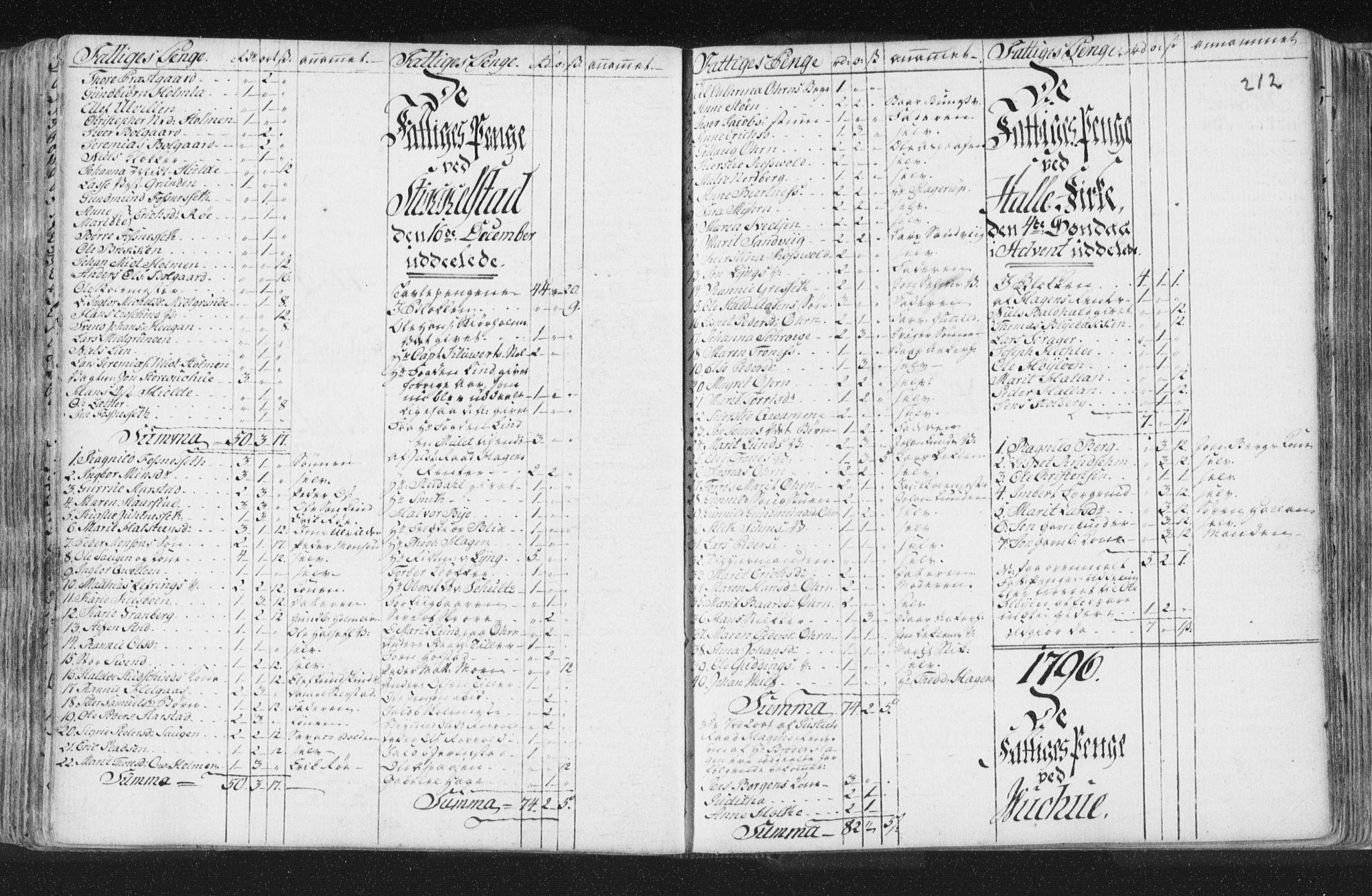 SAT, Ministerialprotokoller, klokkerbøker og fødselsregistre - Nord-Trøndelag, 723/L0232: Ministerialbok nr. 723A03, 1781-1804, s. 212