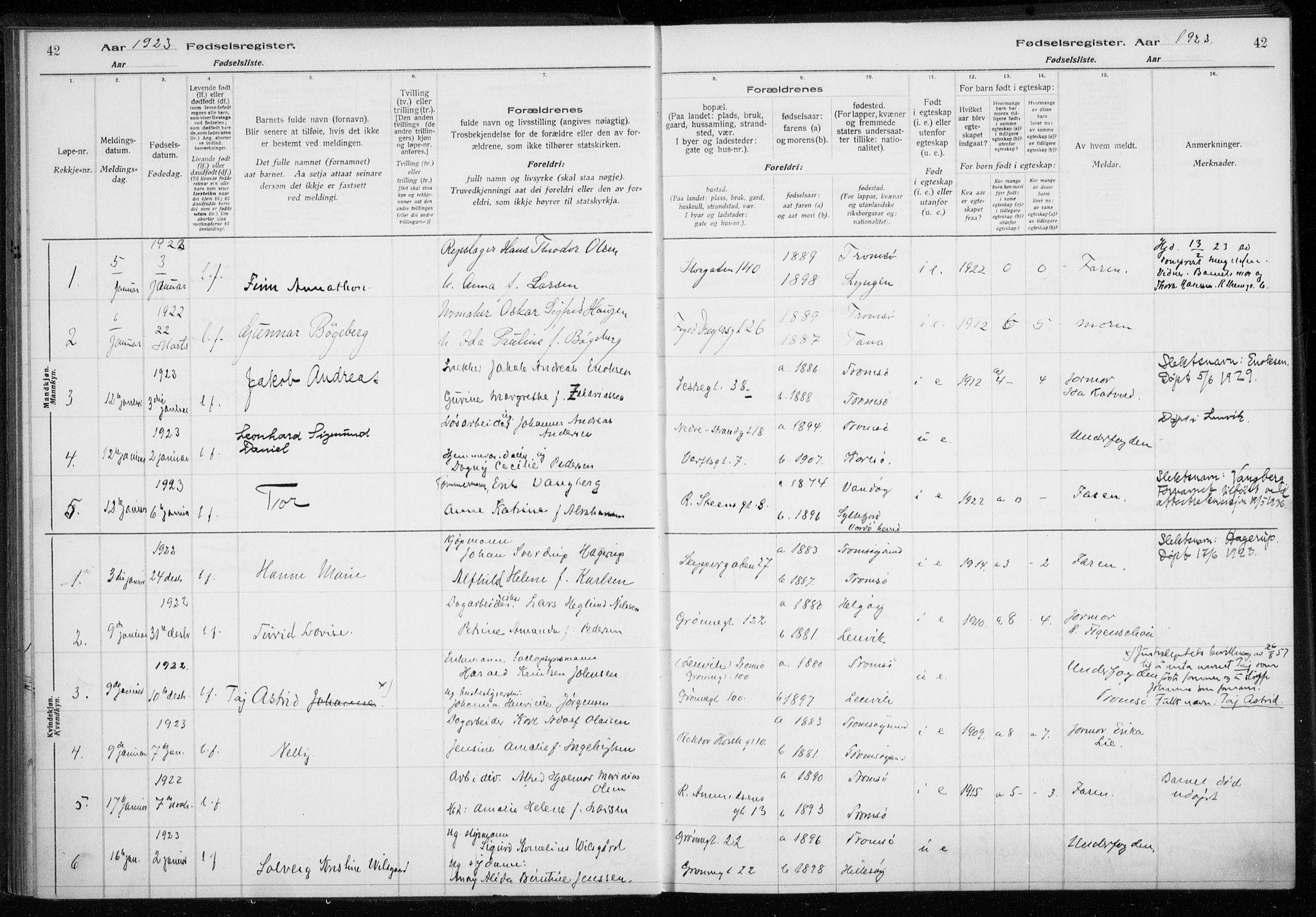 SATØ, Tromsø sokneprestkontor/stiftsprosti/domprosti, H/Ha/L0132: Fødselsregister nr. 132, 1921-1927, s. 42