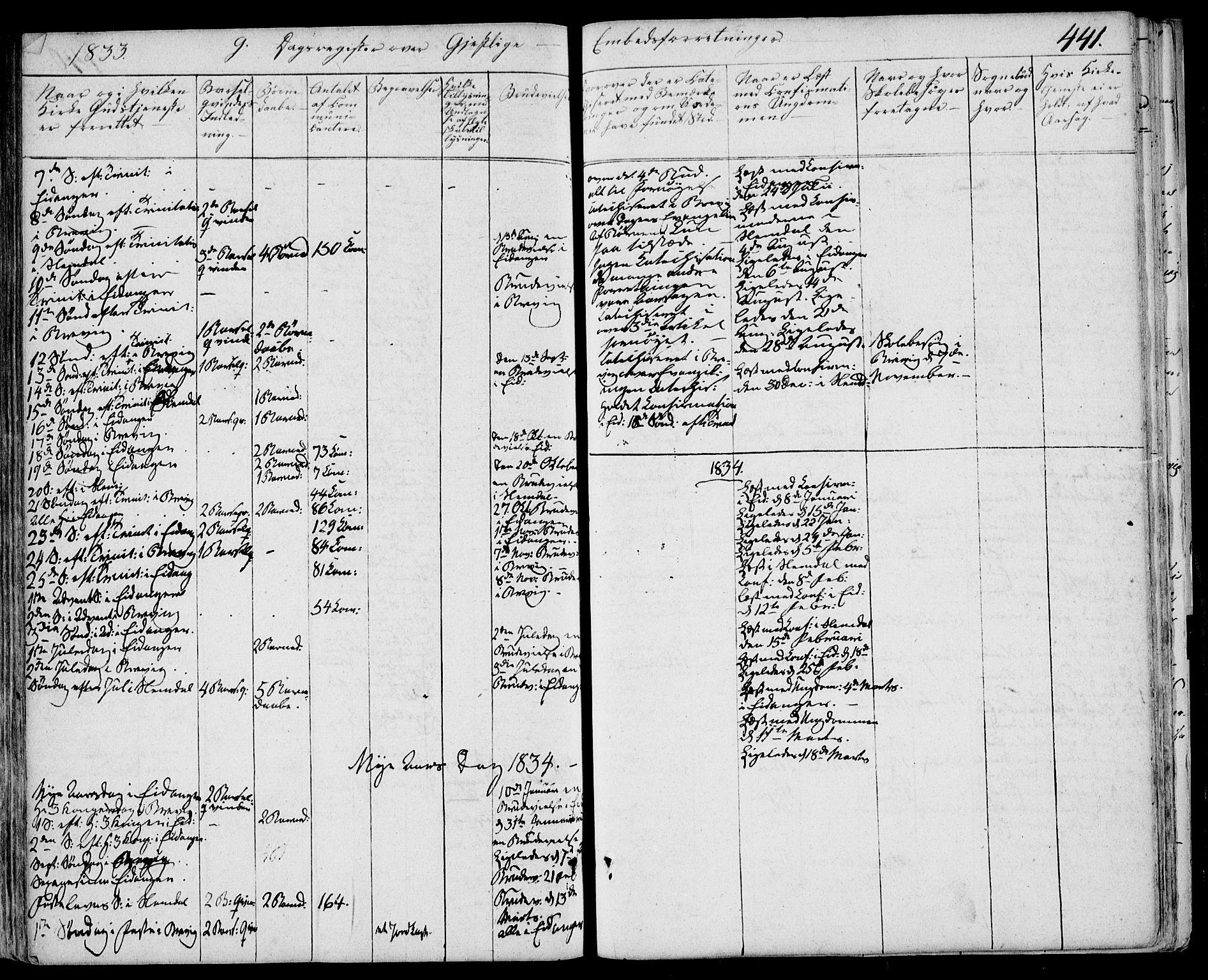 SAKO, Eidanger kirkebøker, F/Fa/L0008: Ministerialbok nr. 8, 1831-1858, s. 441